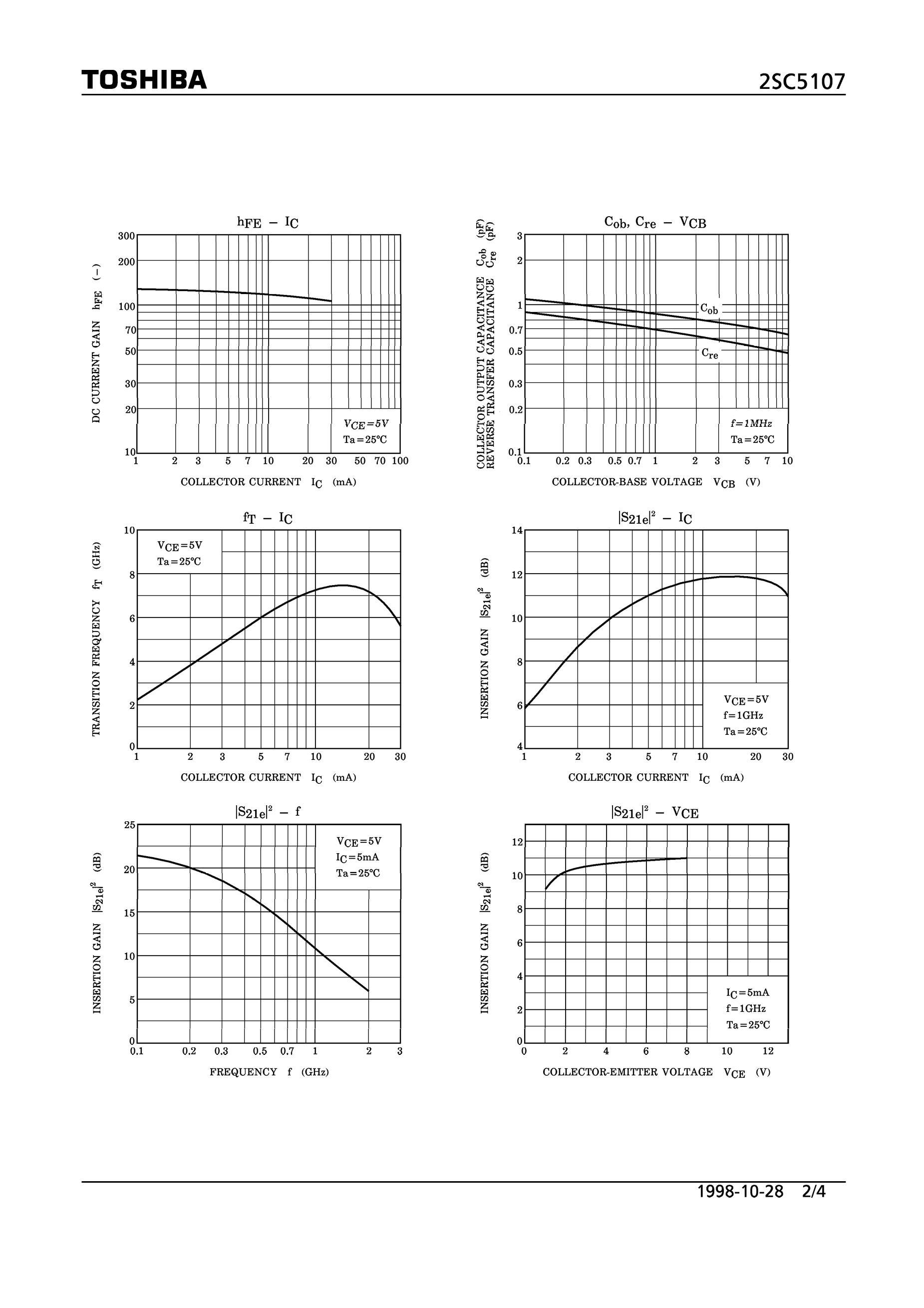 2SC5275-4/MN4's pdf picture 2