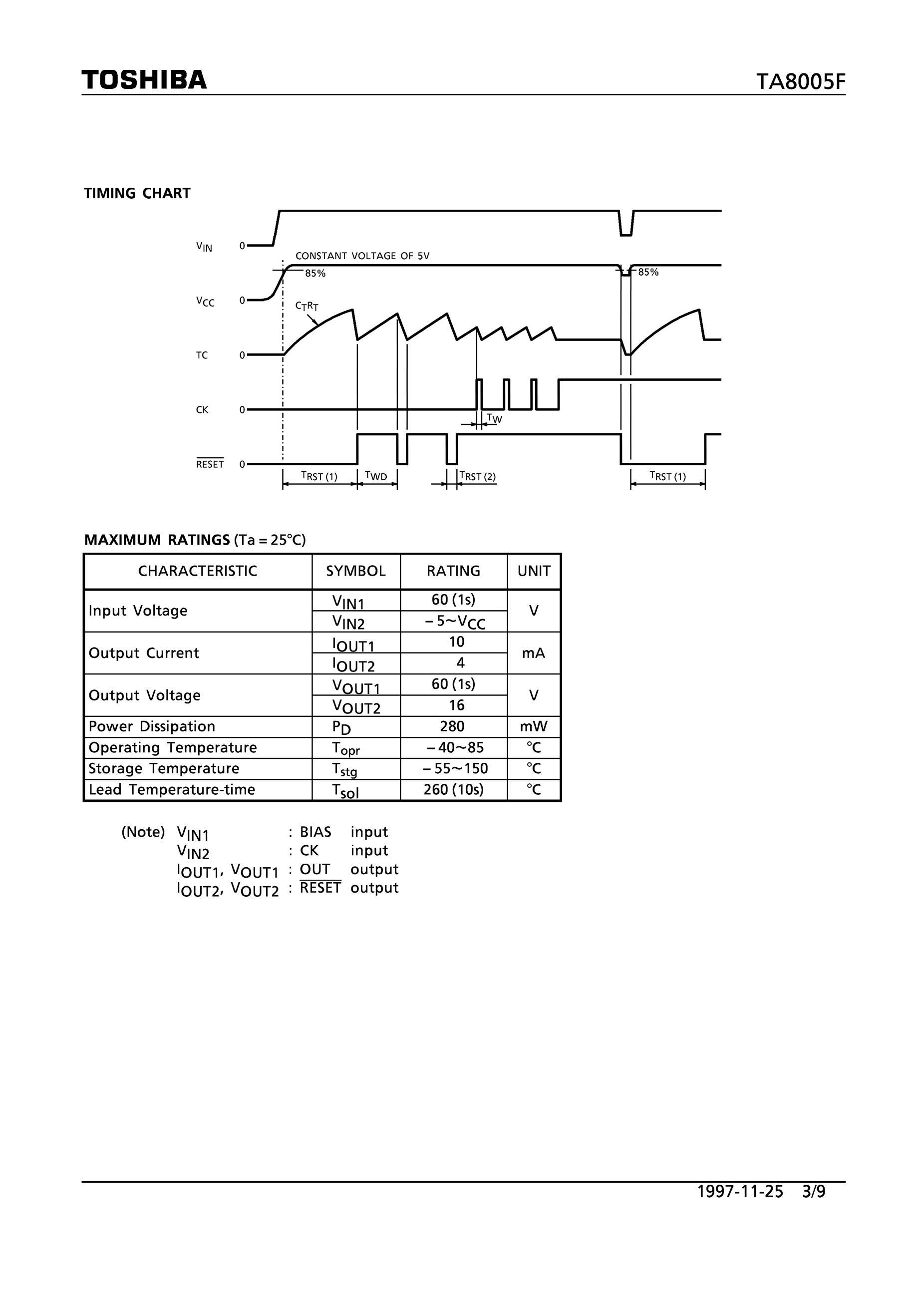 TA8097's pdf picture 3