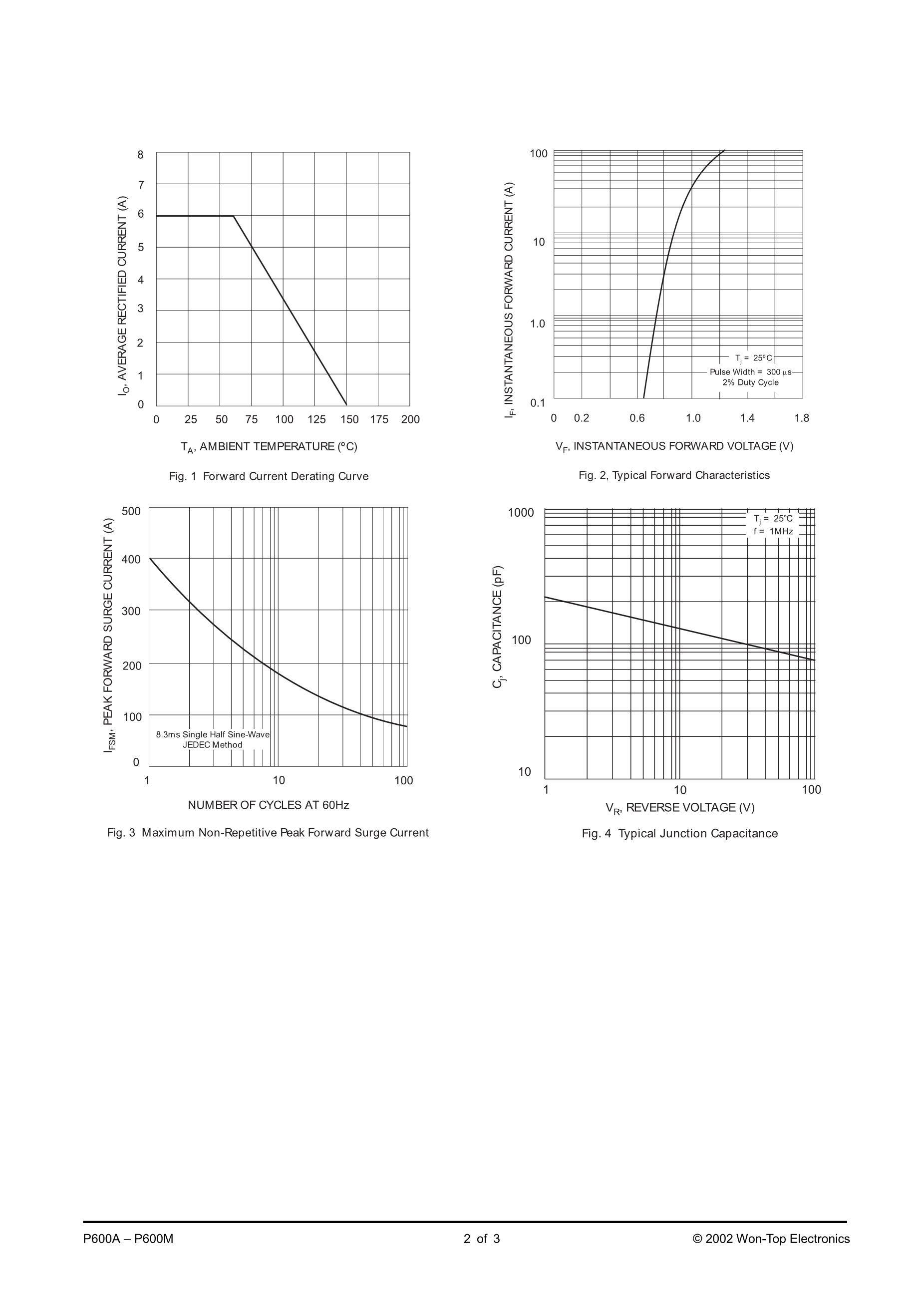P6006HV's pdf picture 2