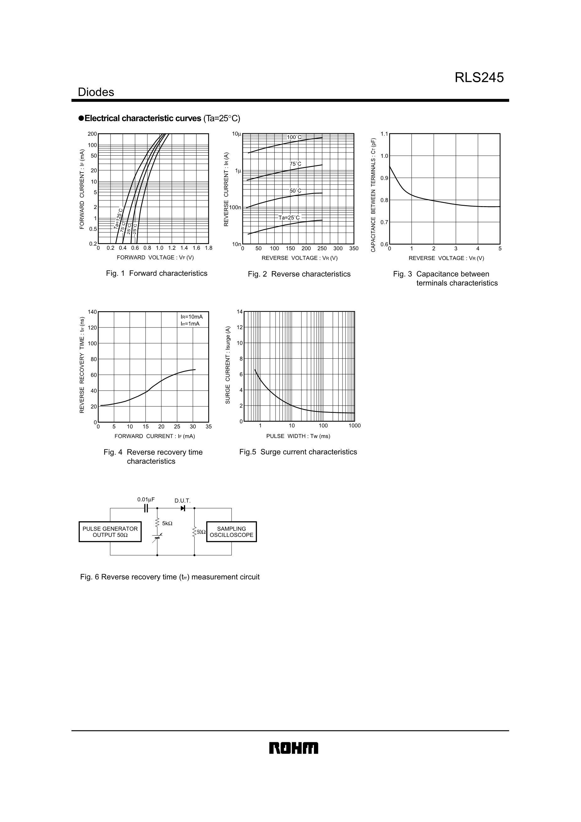 RLS-73/R's pdf picture 2