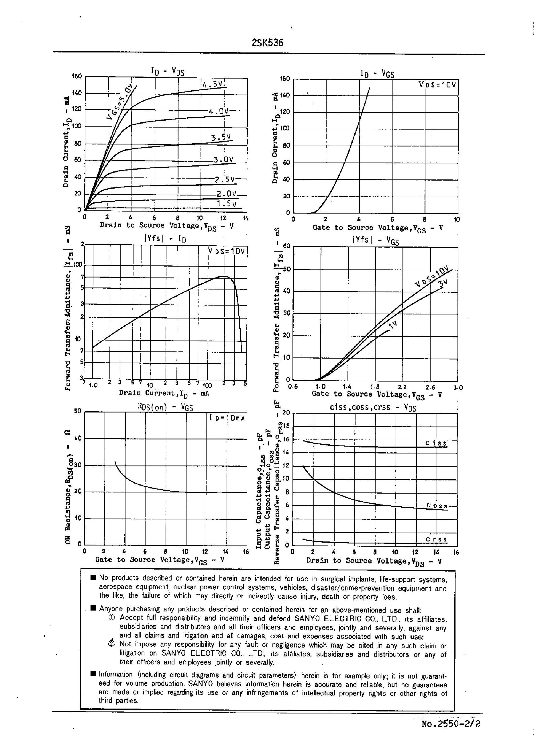 2SK536/BJ's pdf picture 2