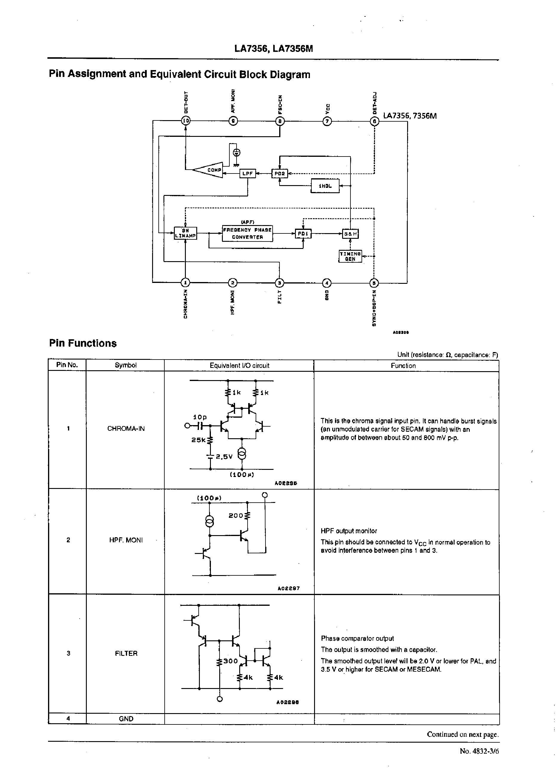 LA7386L's pdf picture 3