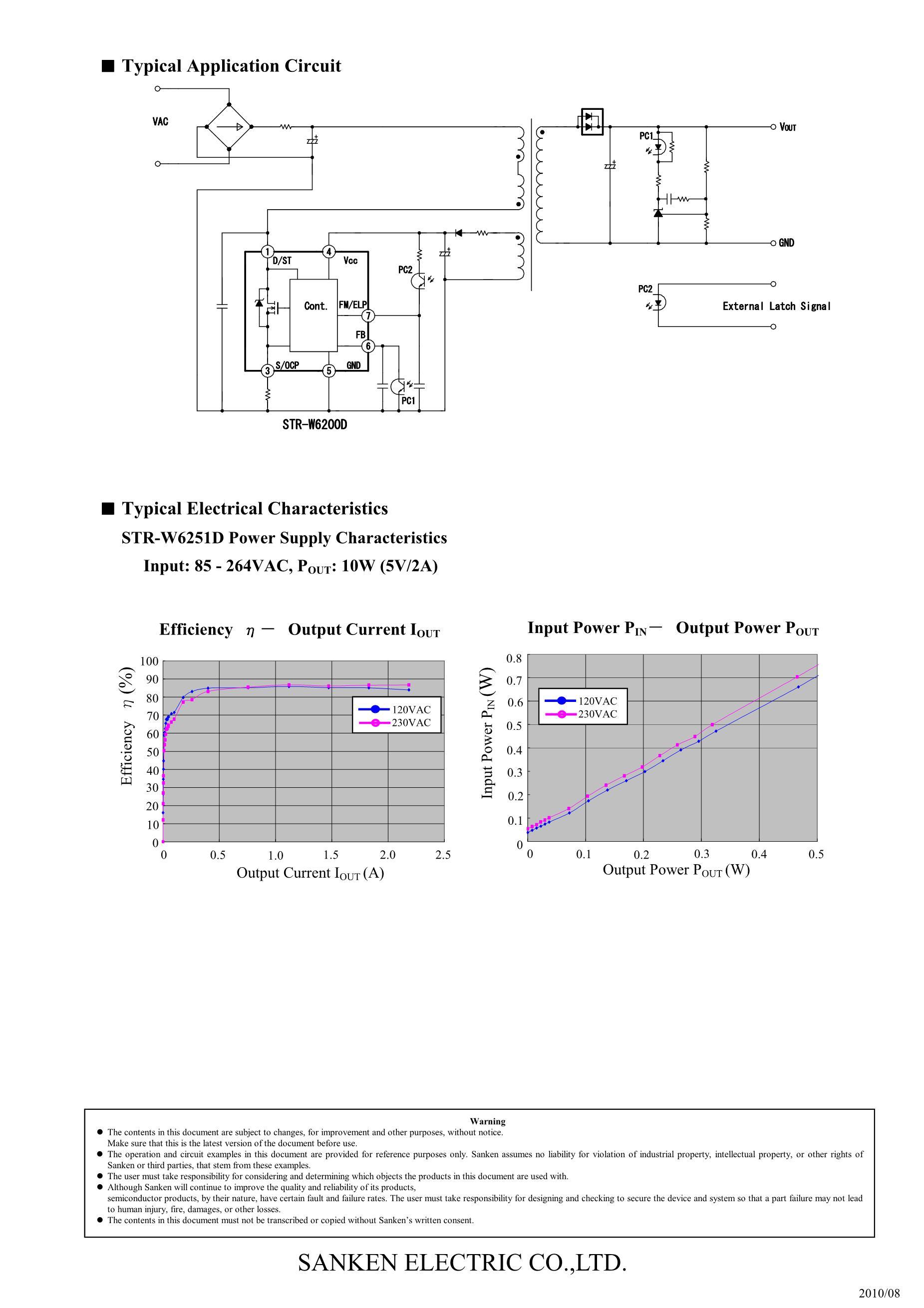 STR-Z3304's pdf picture 2