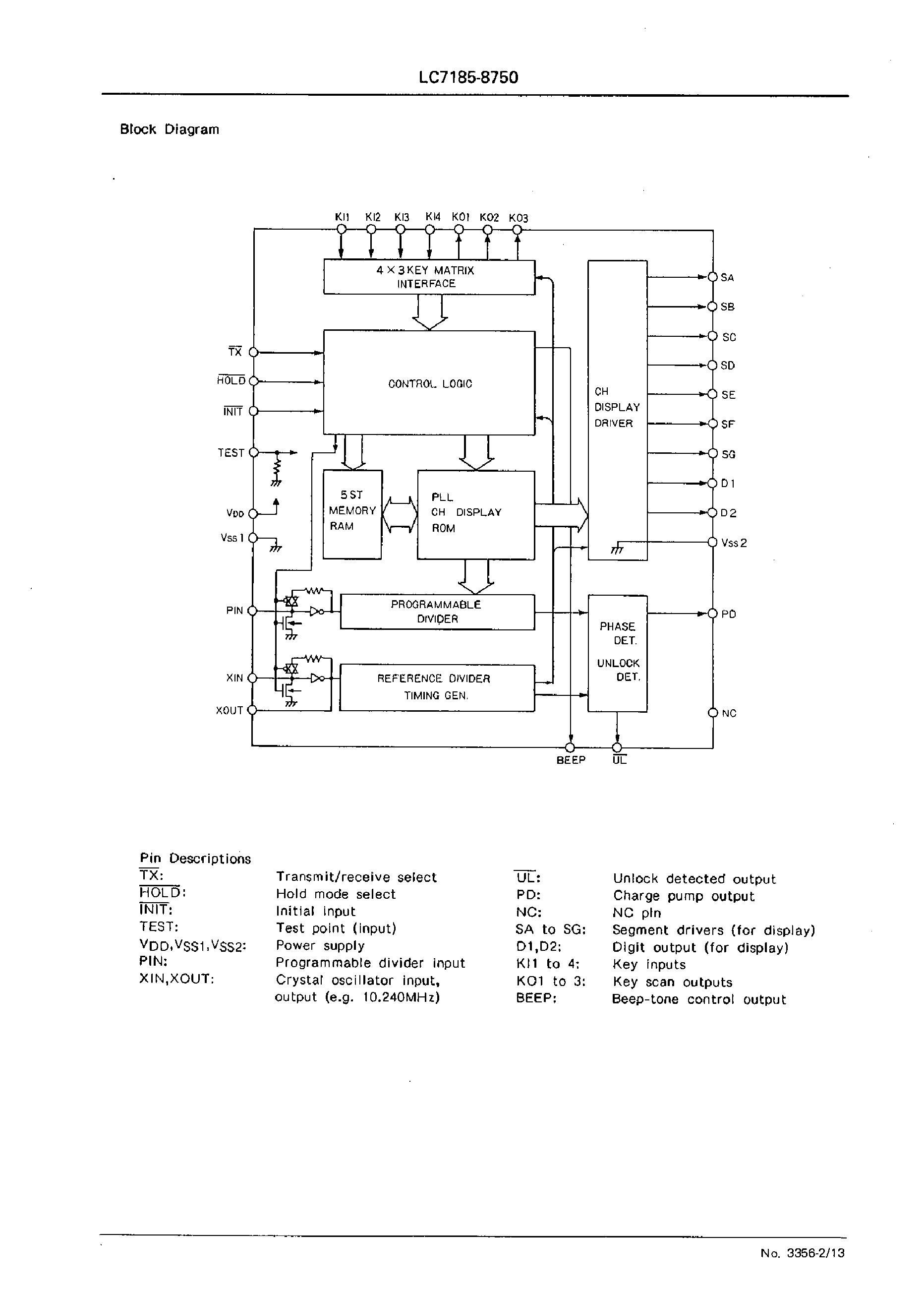 LC7152's pdf picture 2