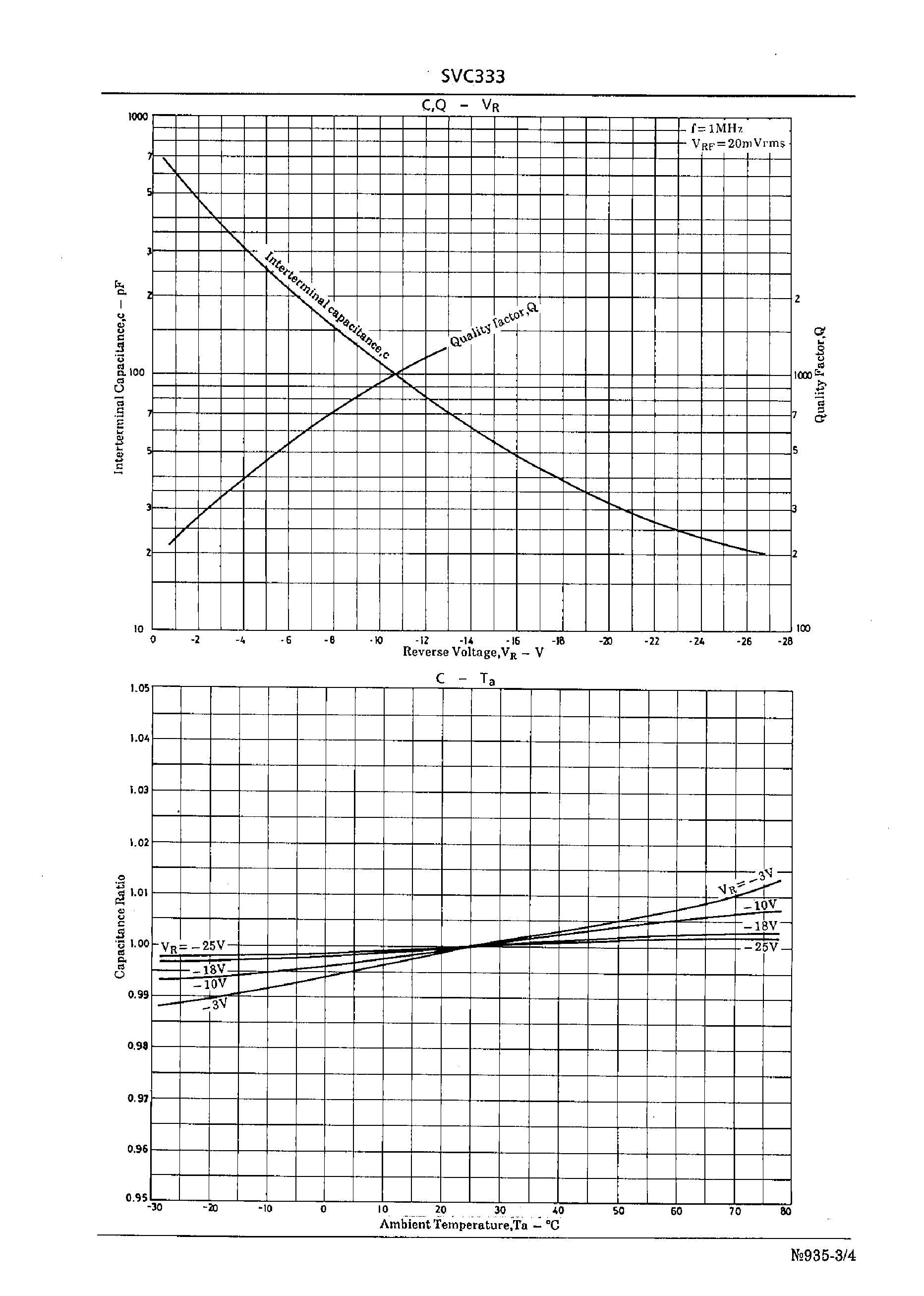 SVC364's pdf picture 3