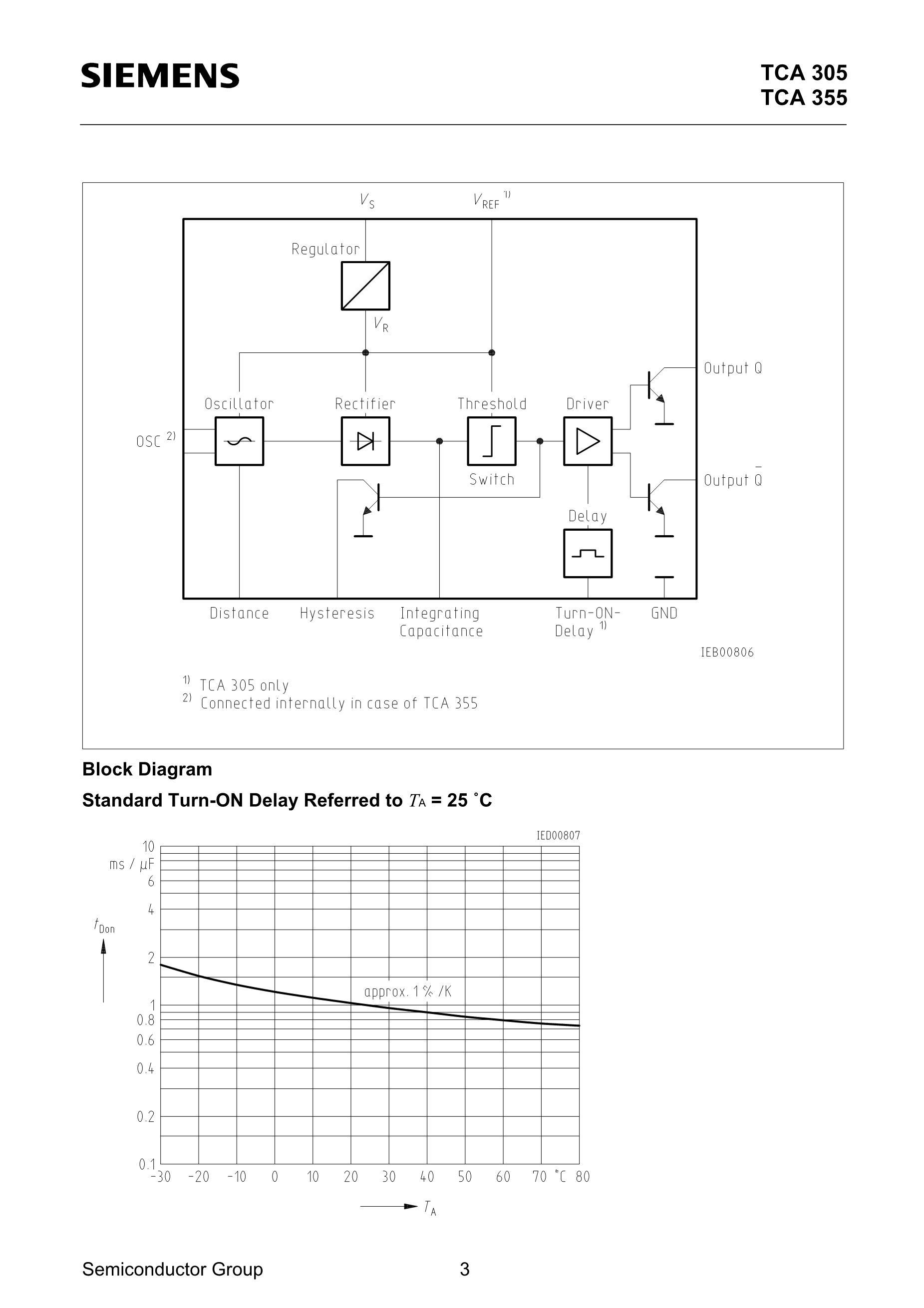 TCA305 CHIP's pdf picture 3