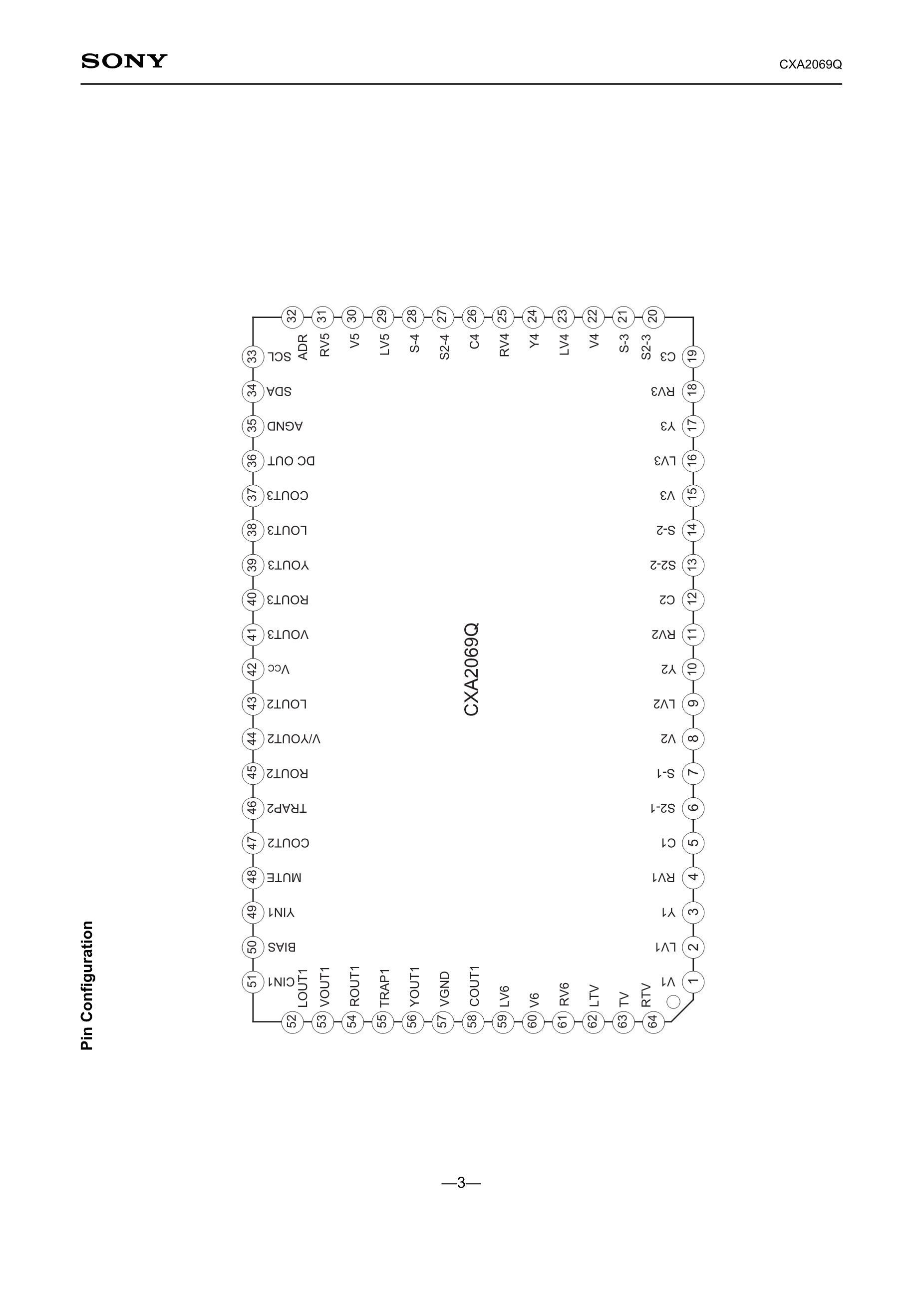 CXA2075M's pdf picture 3