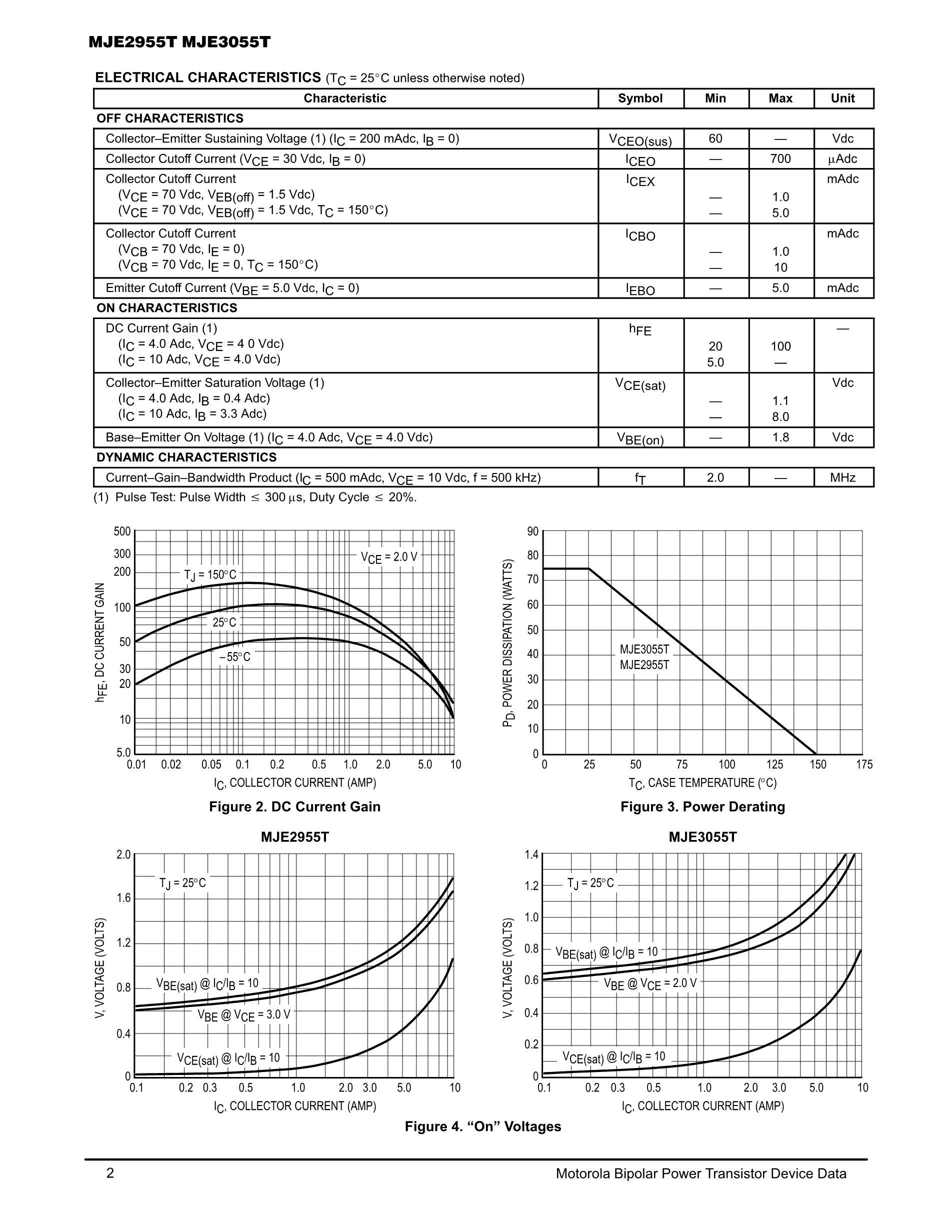 MJE340's pdf picture 2