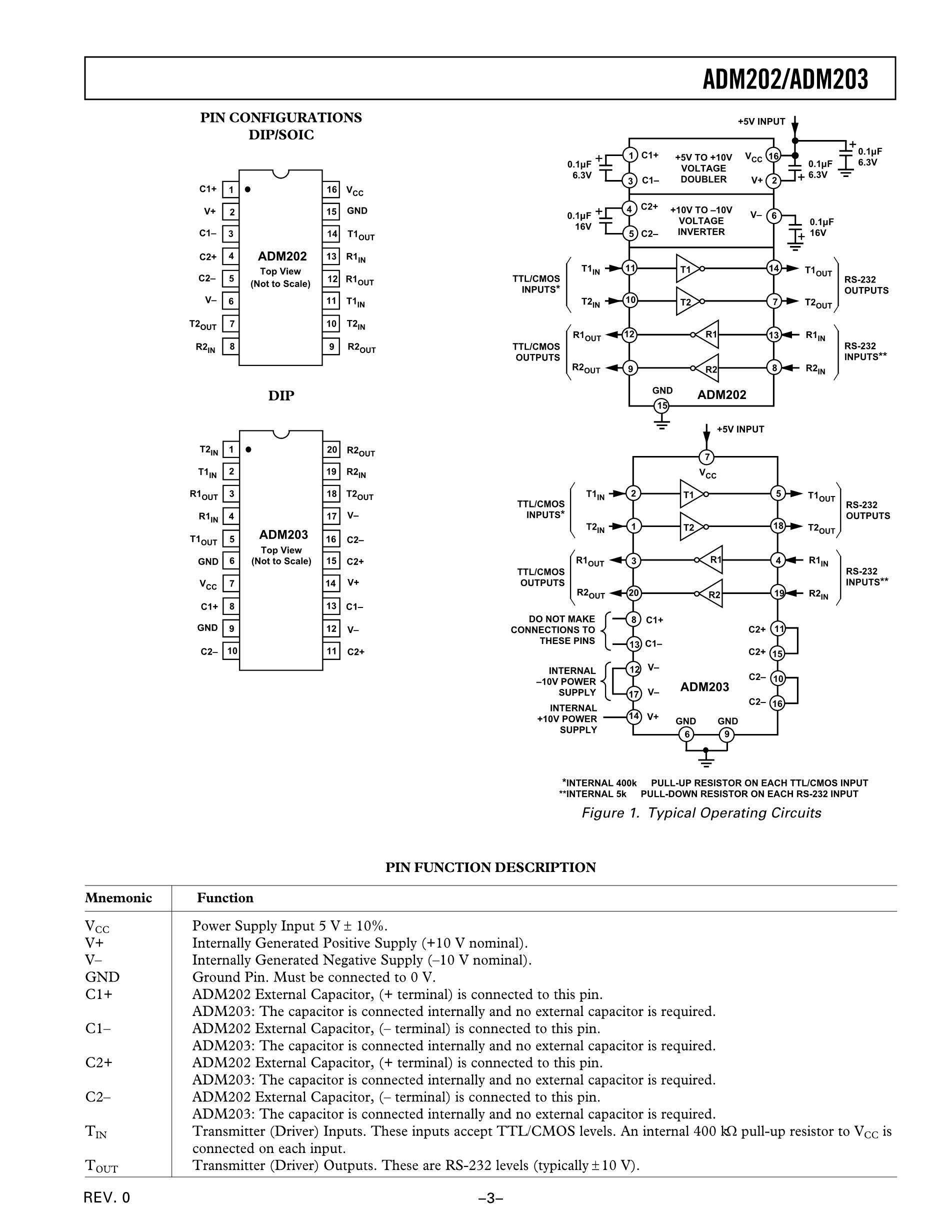 ADM2481BRWZ DGTL ISO RS422/RS485 16SOIC 's pdf picture 3