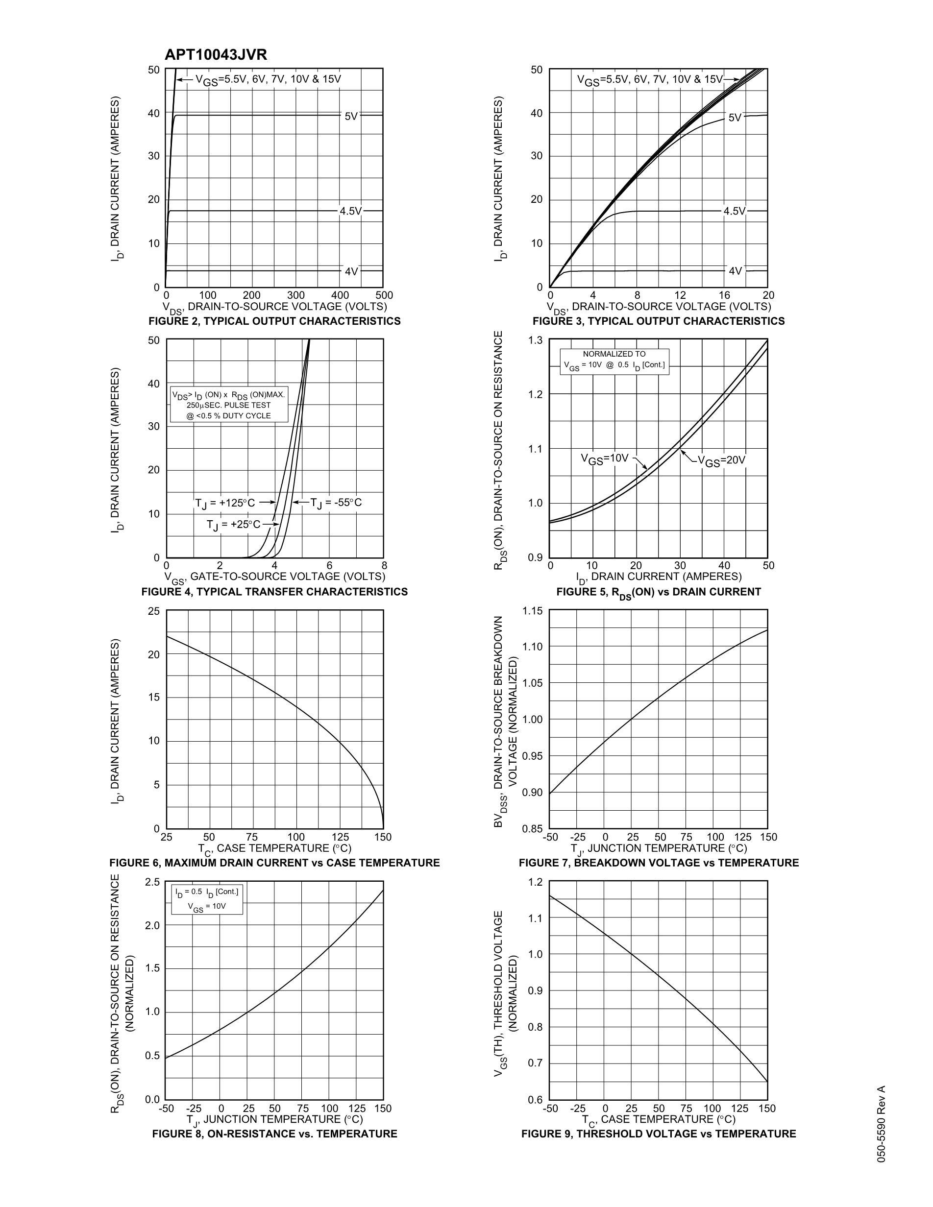 APT10050JVFR's pdf picture 3