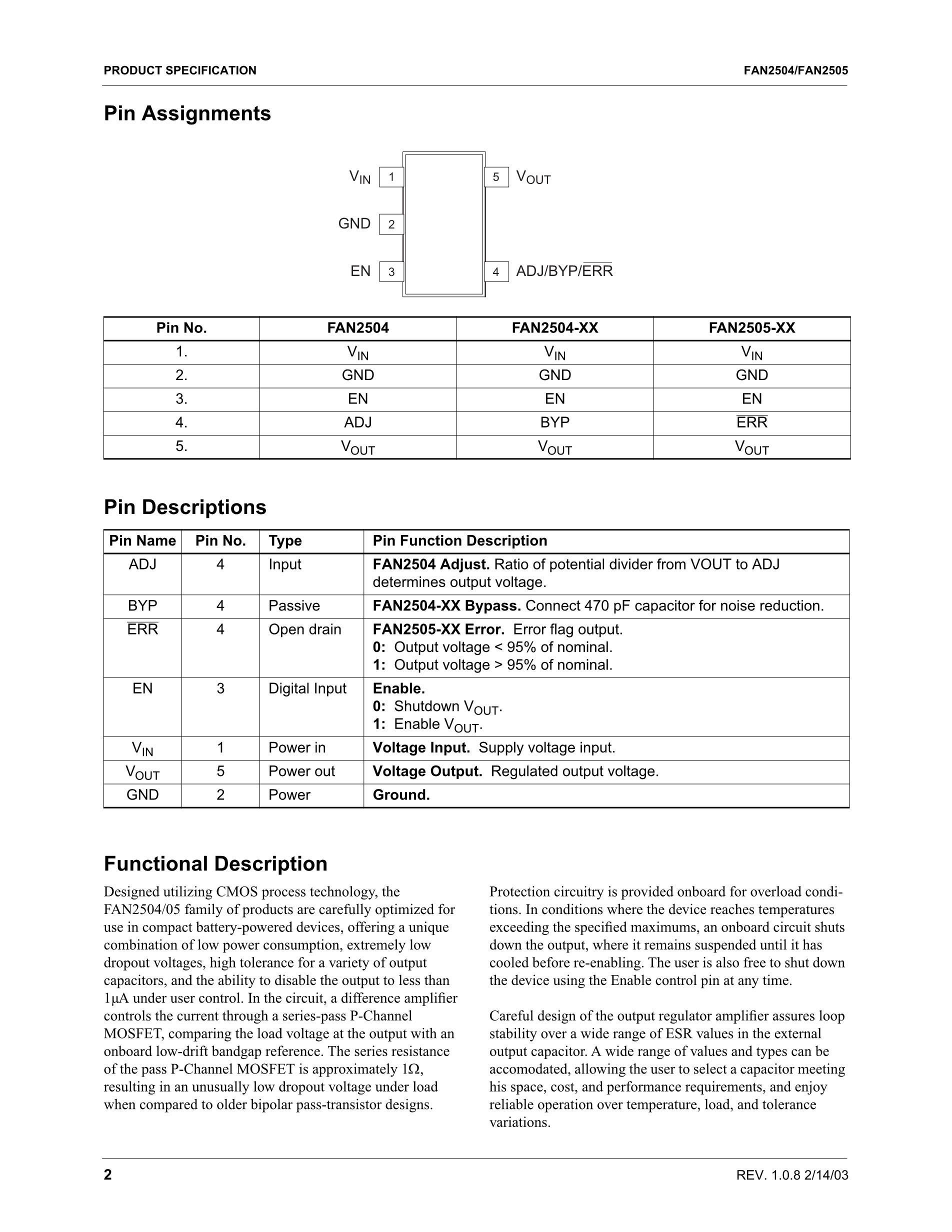 FAN2106MP's pdf picture 2