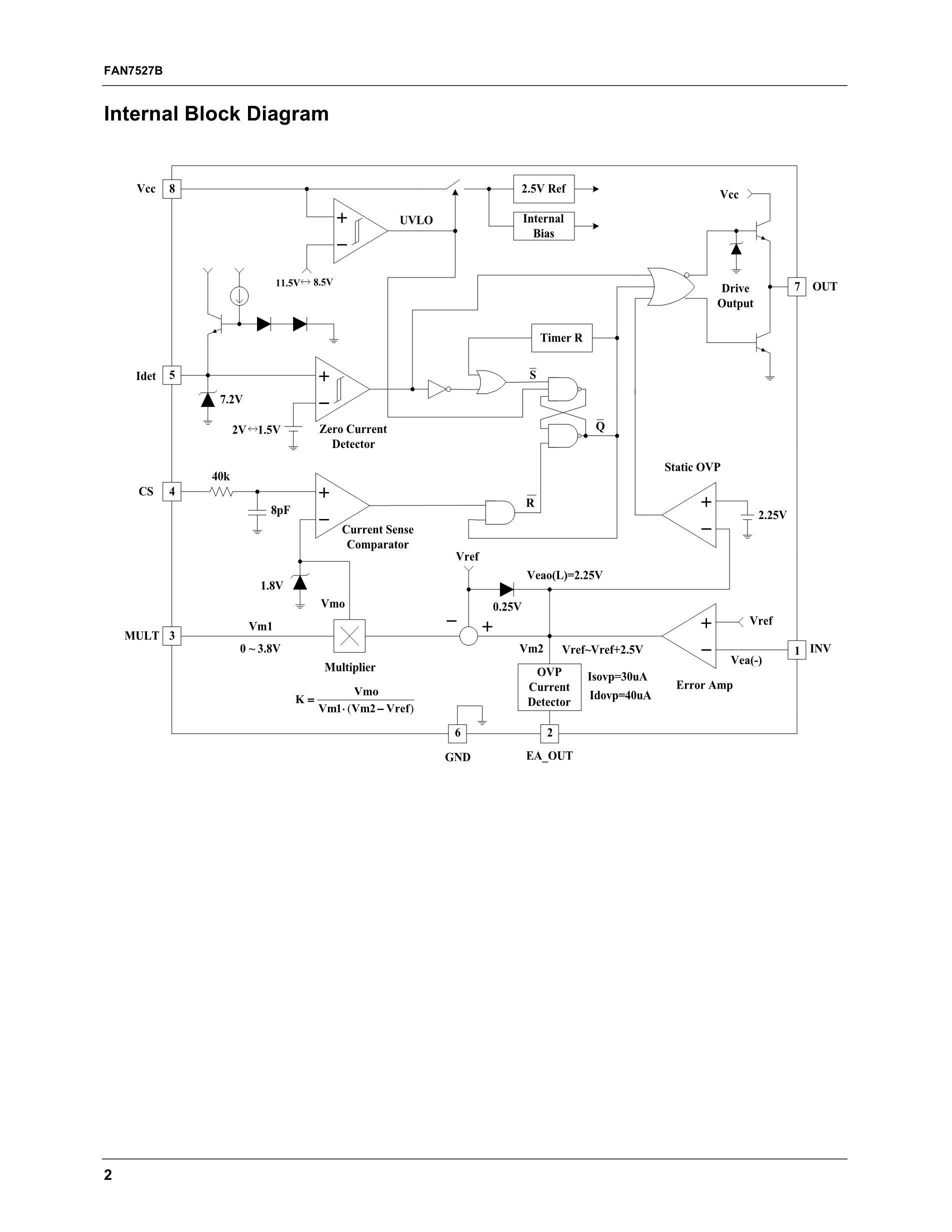 FAN7527BM's pdf picture 2