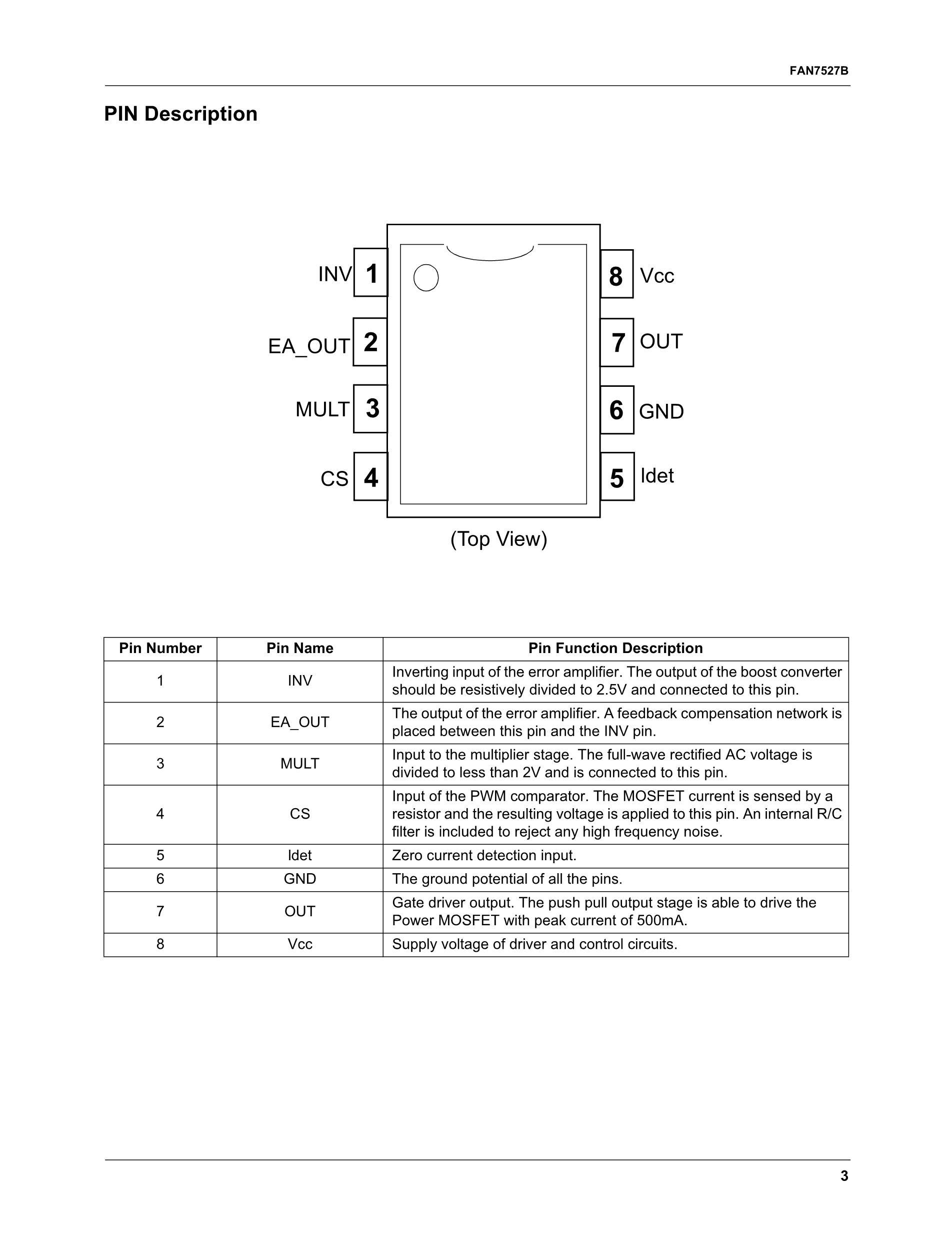 FAN7527BM's pdf picture 3