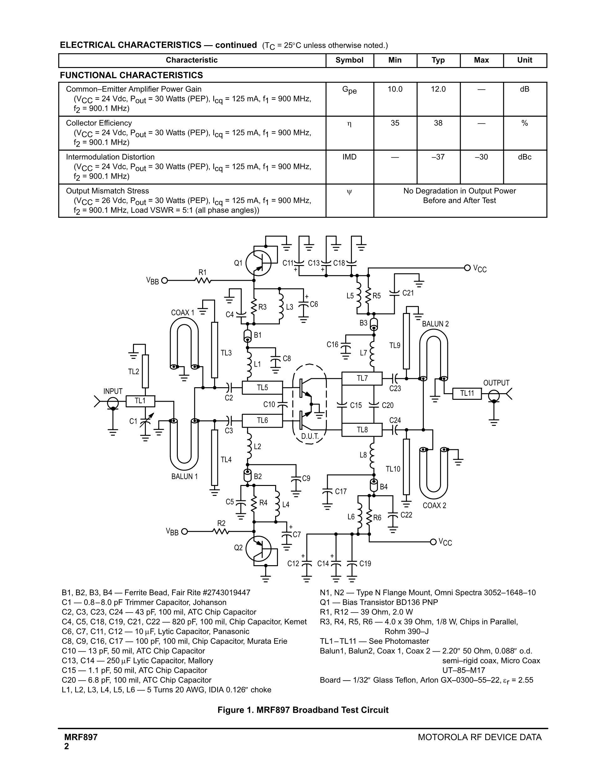 MRF8P20140WHS's pdf picture 2