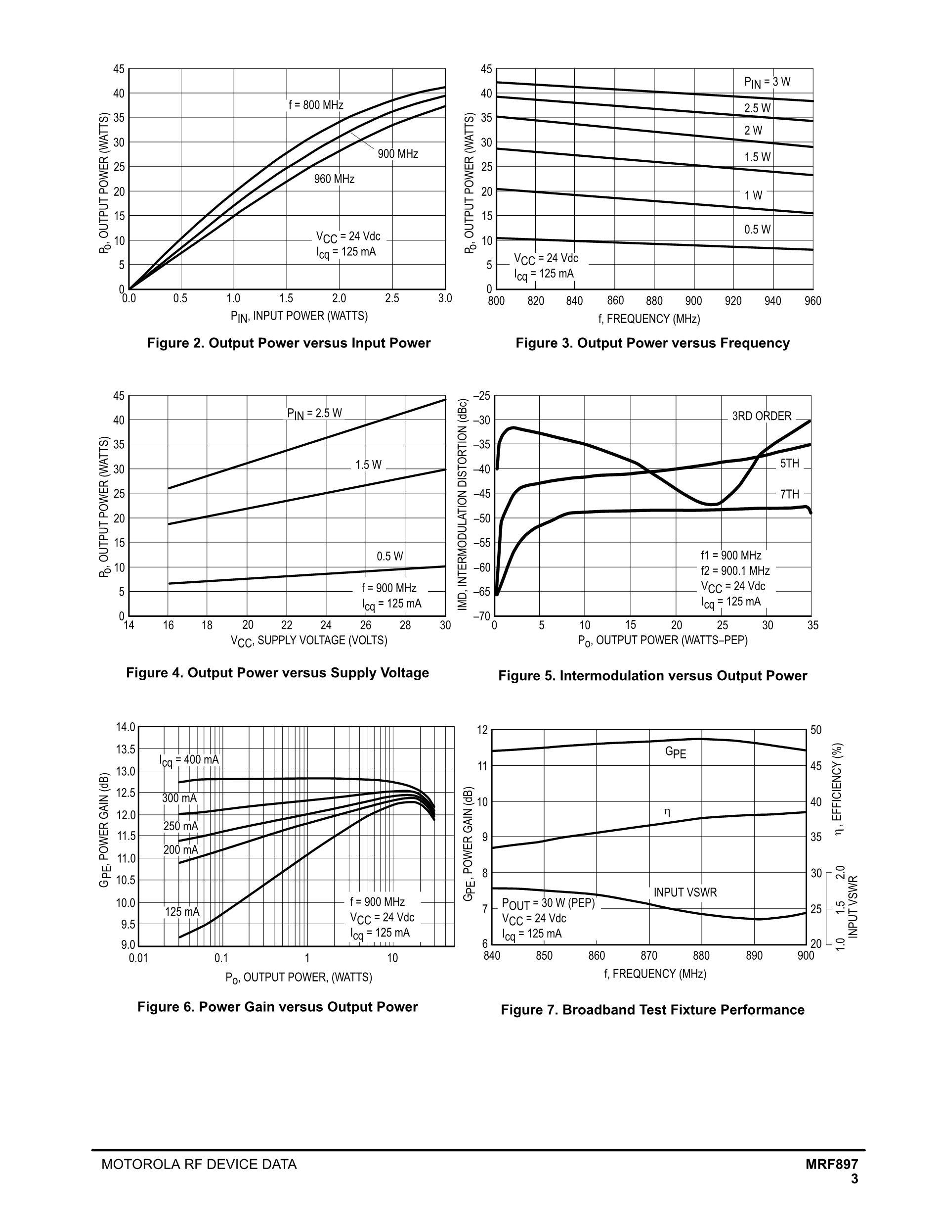MRF8P20140WHS's pdf picture 3