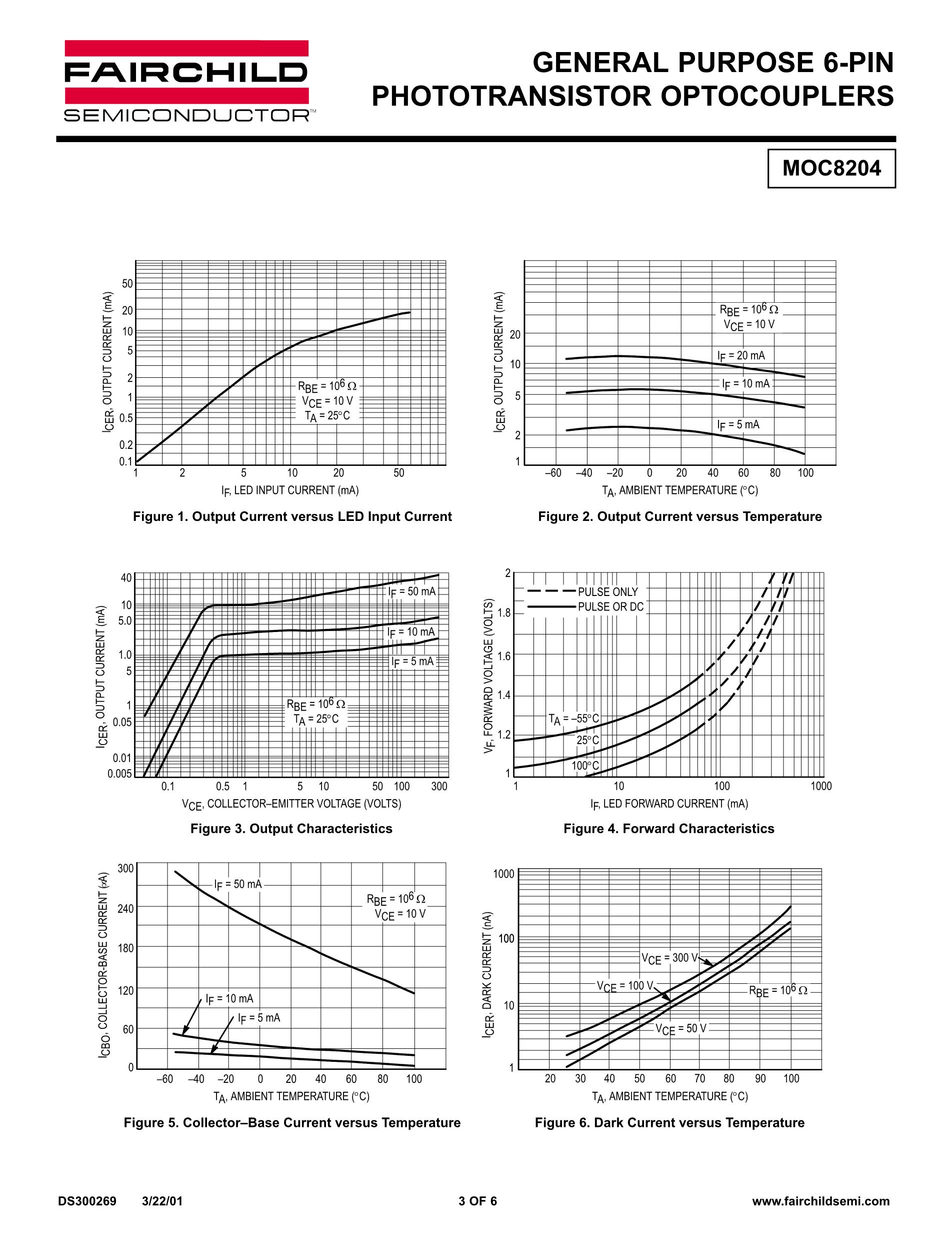 MOC8030's pdf picture 3