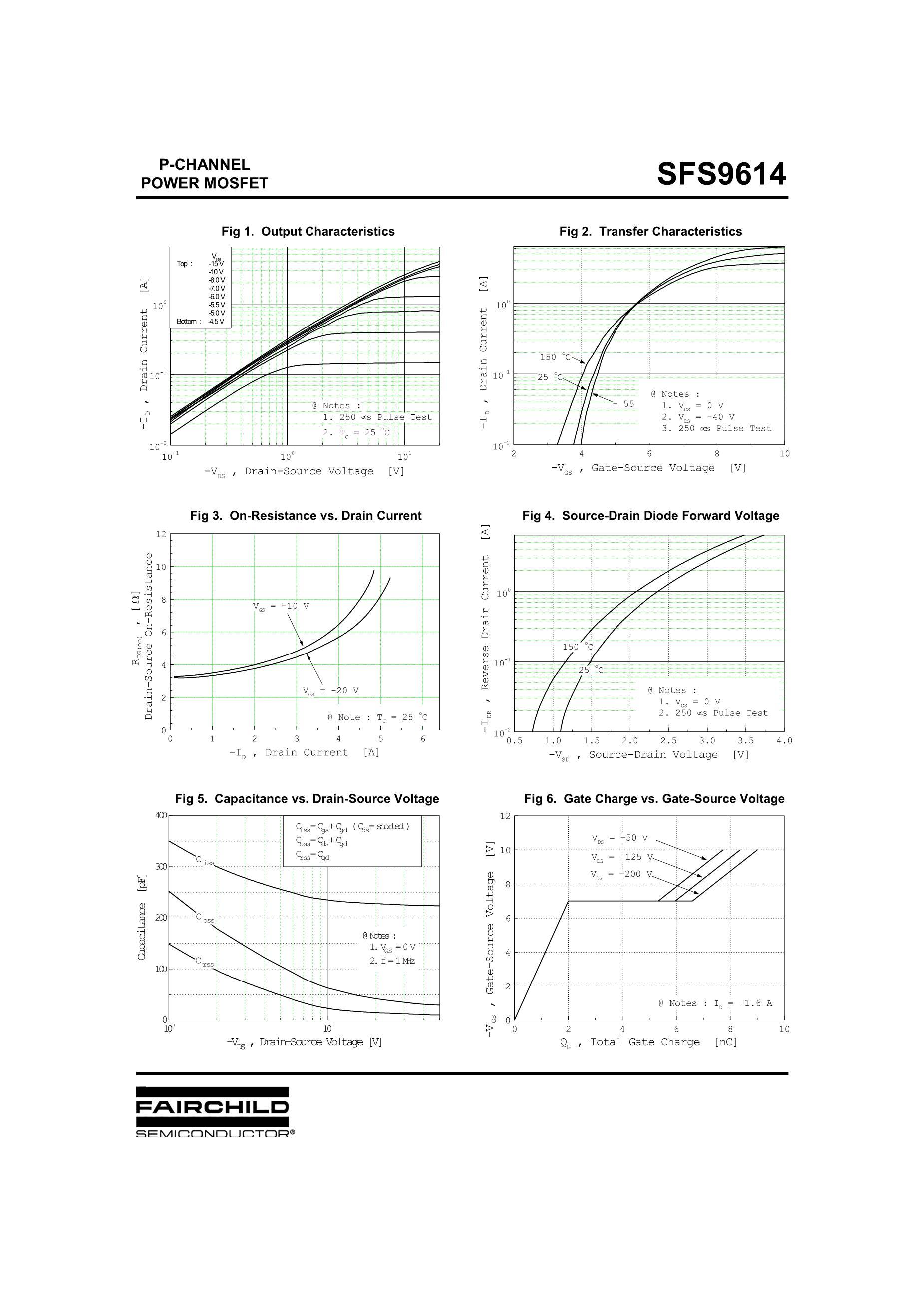 SFS9624's pdf picture 3
