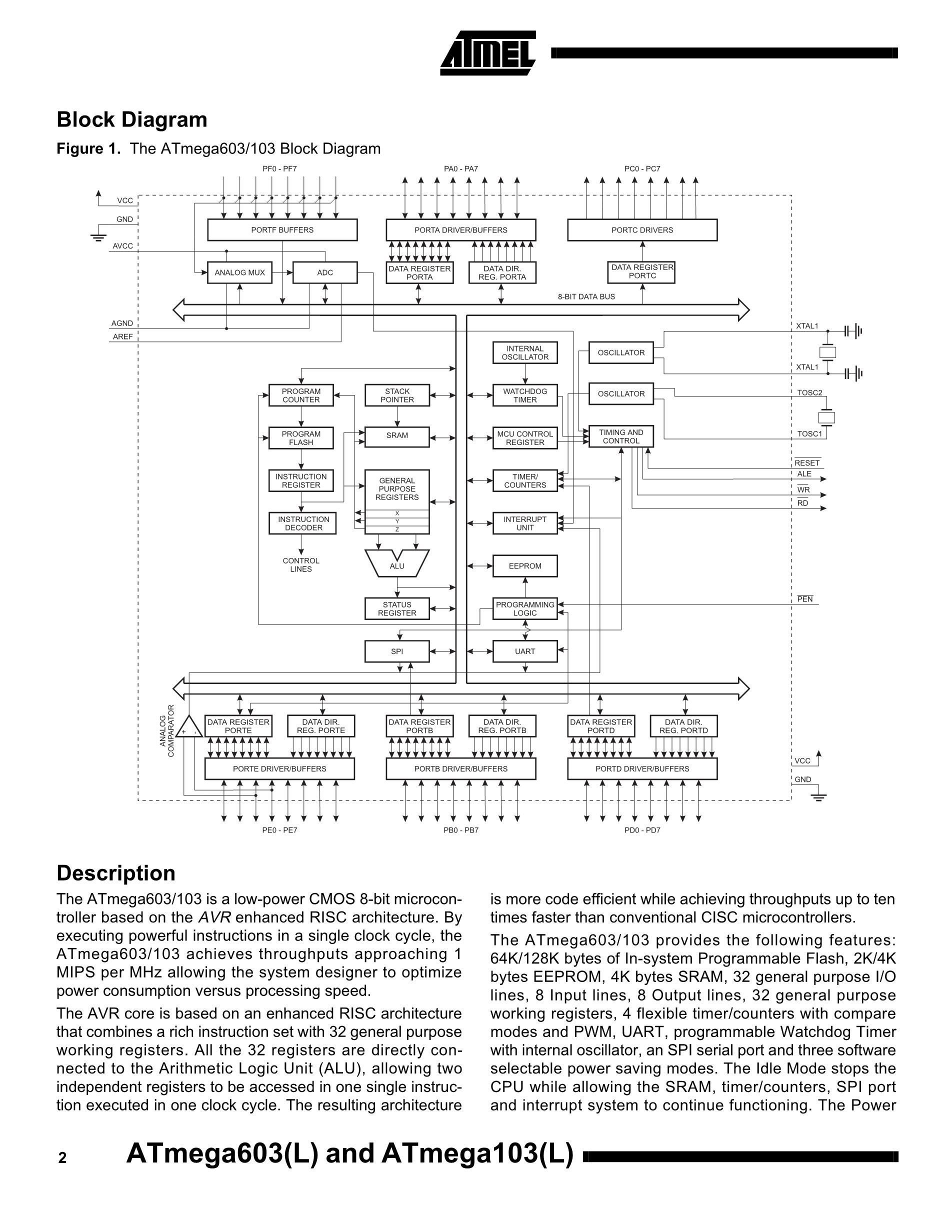 ATMEGA16U2-AU AVRVR ATMEGA8-BIT 16MHZ 16KB (8K X 16) FLASH 32-TQFP (7X7) 's pdf picture 2