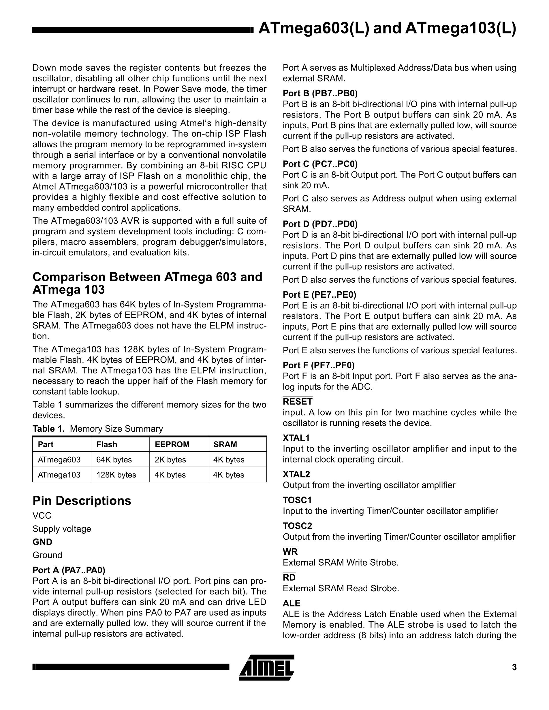ATMEGA16U2-AU AVRVR ATMEGA8-BIT 16MHZ 16KB (8K X 16) FLASH 32-TQFP (7X7) 's pdf picture 3