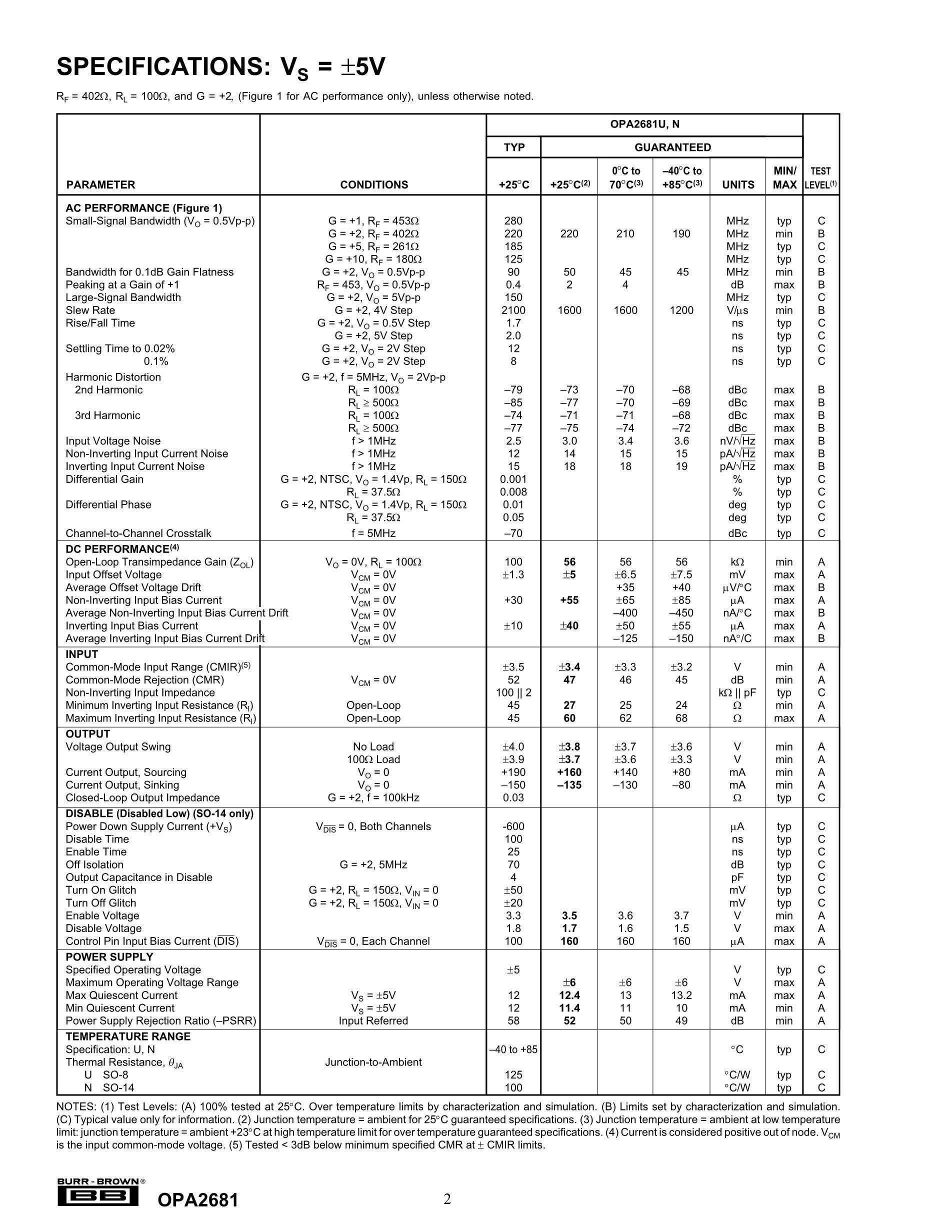 OPA2681's pdf picture 2