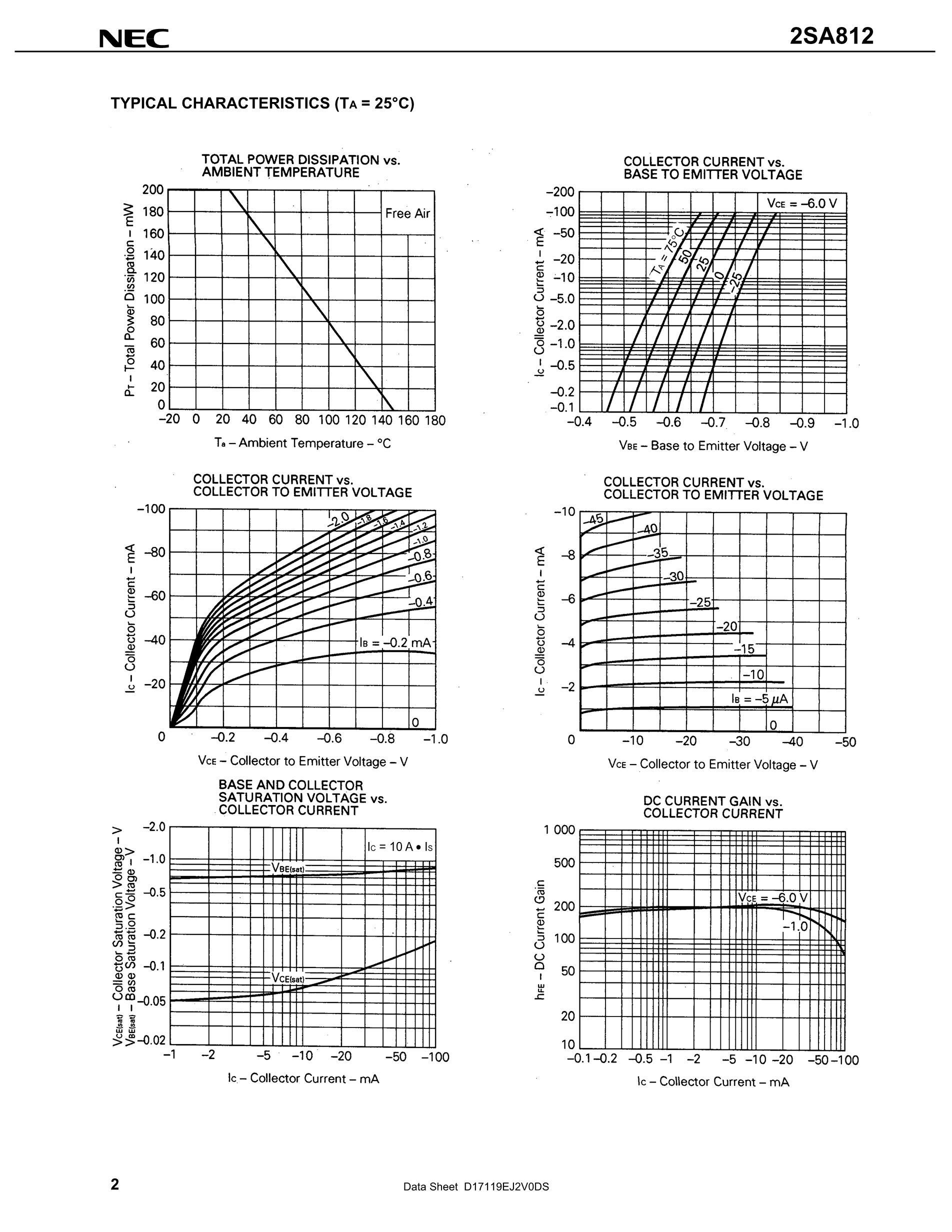 2SA812's pdf picture 2