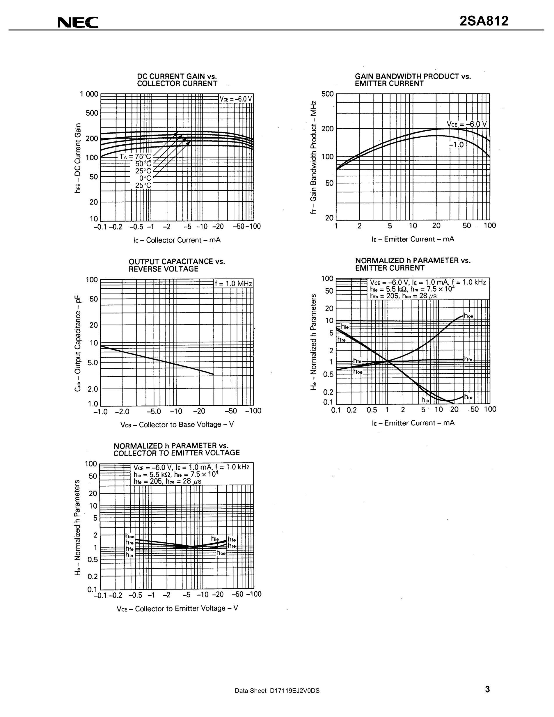 2SA812's pdf picture 3
