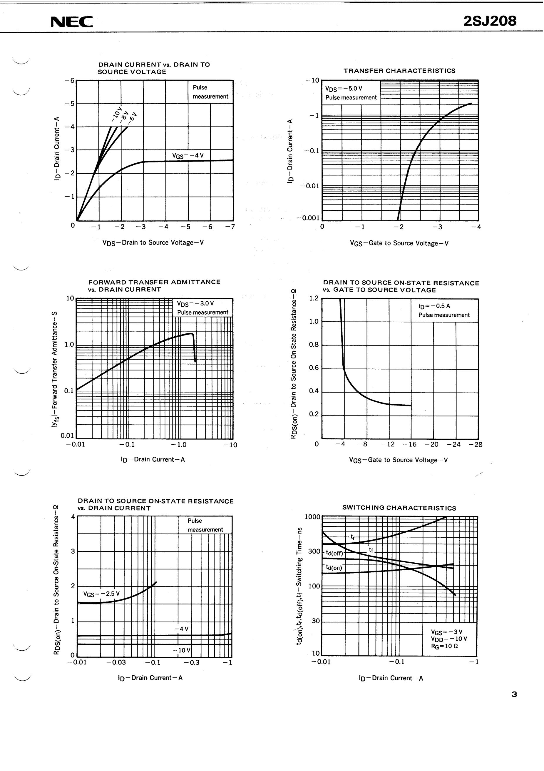 2SJ241/J241's pdf picture 3