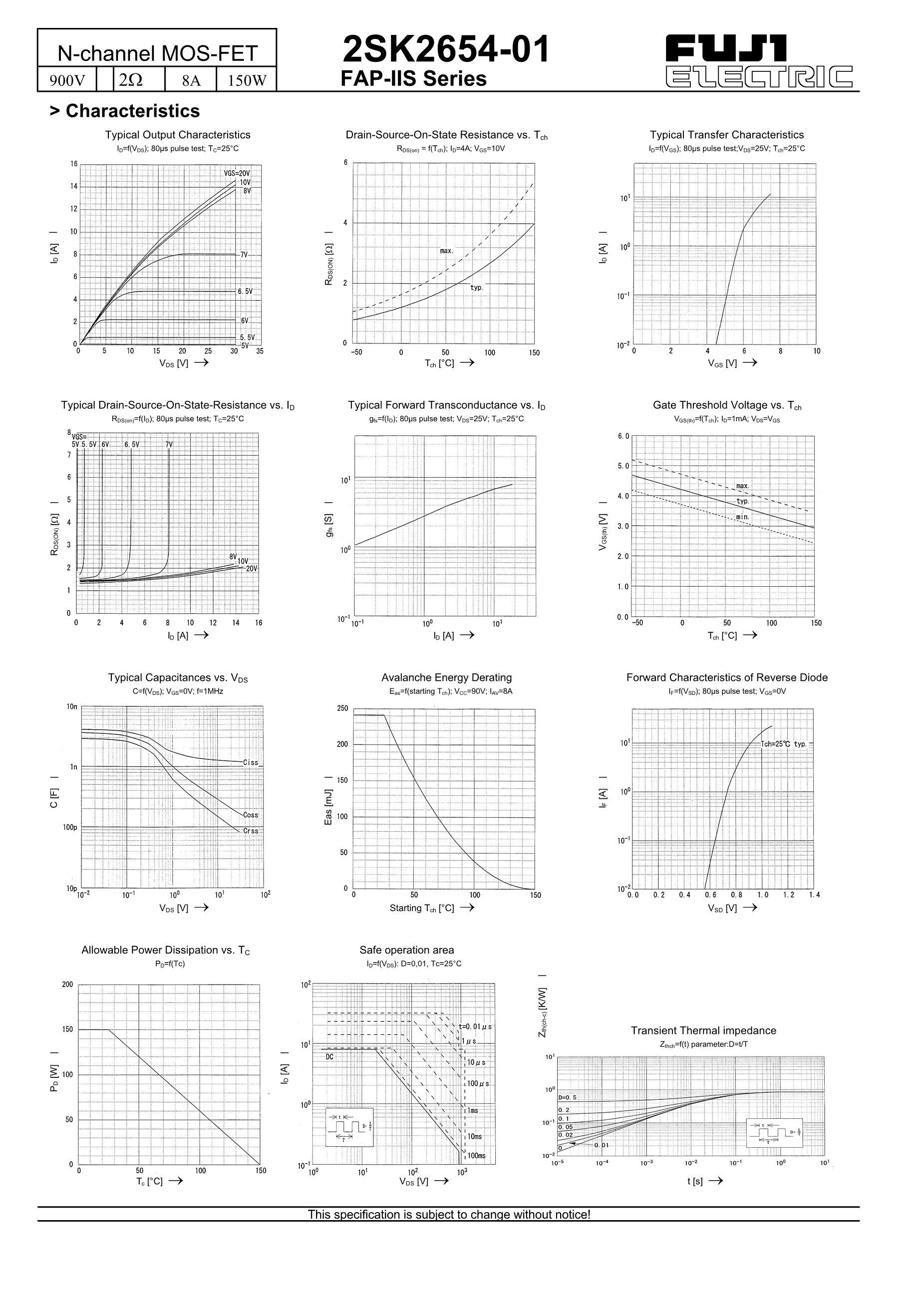 2SK2654's pdf picture 2
