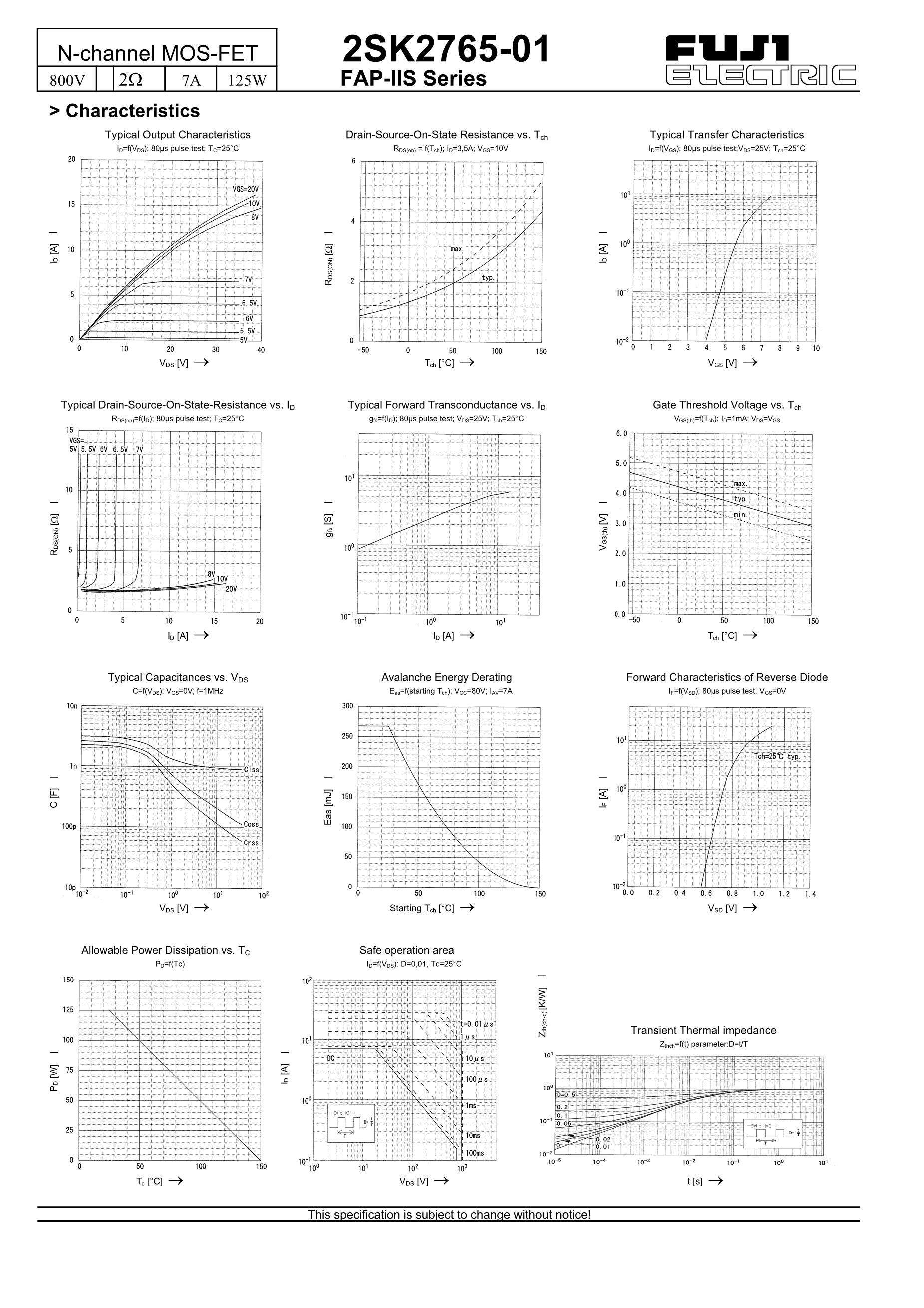 2SK2765's pdf picture 2