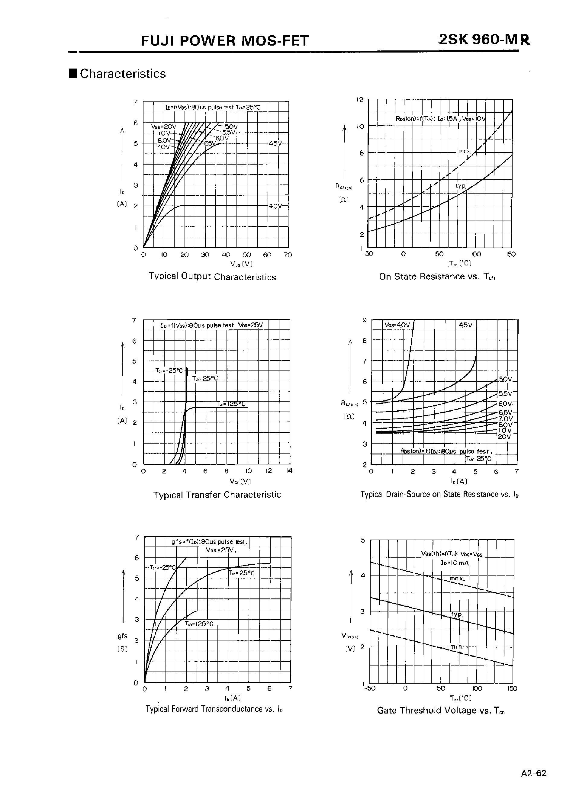 2SK904's pdf picture 2