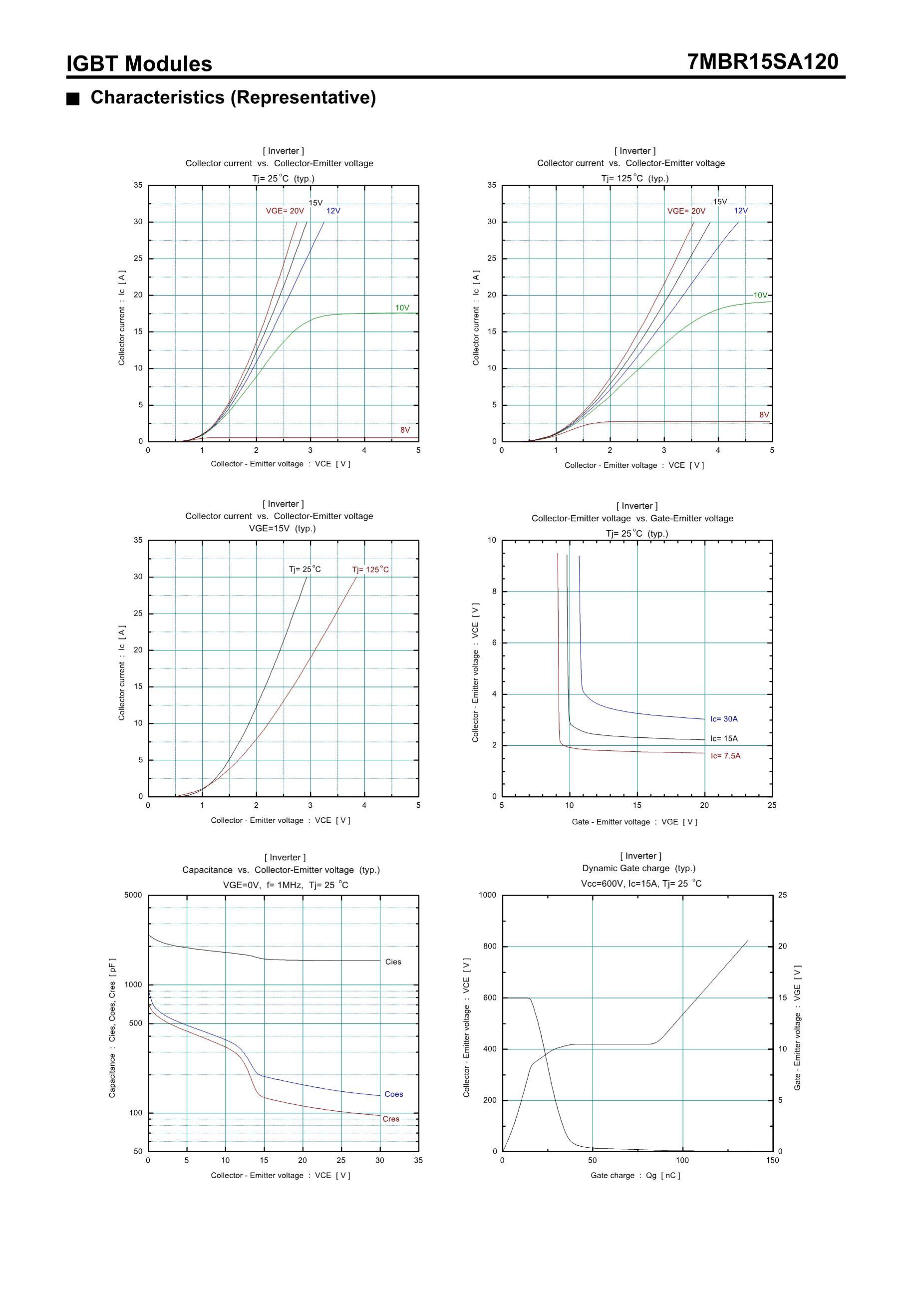 7MBR15SA120D-01's pdf picture 3
