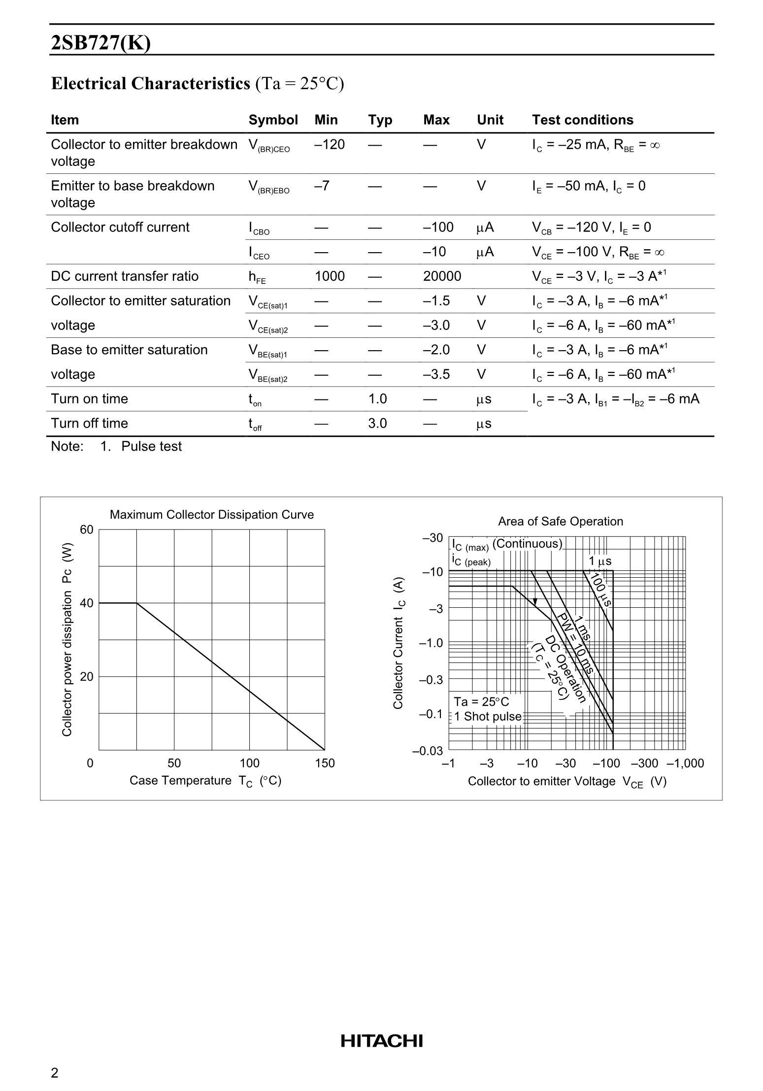 2SB736/B55's pdf picture 2