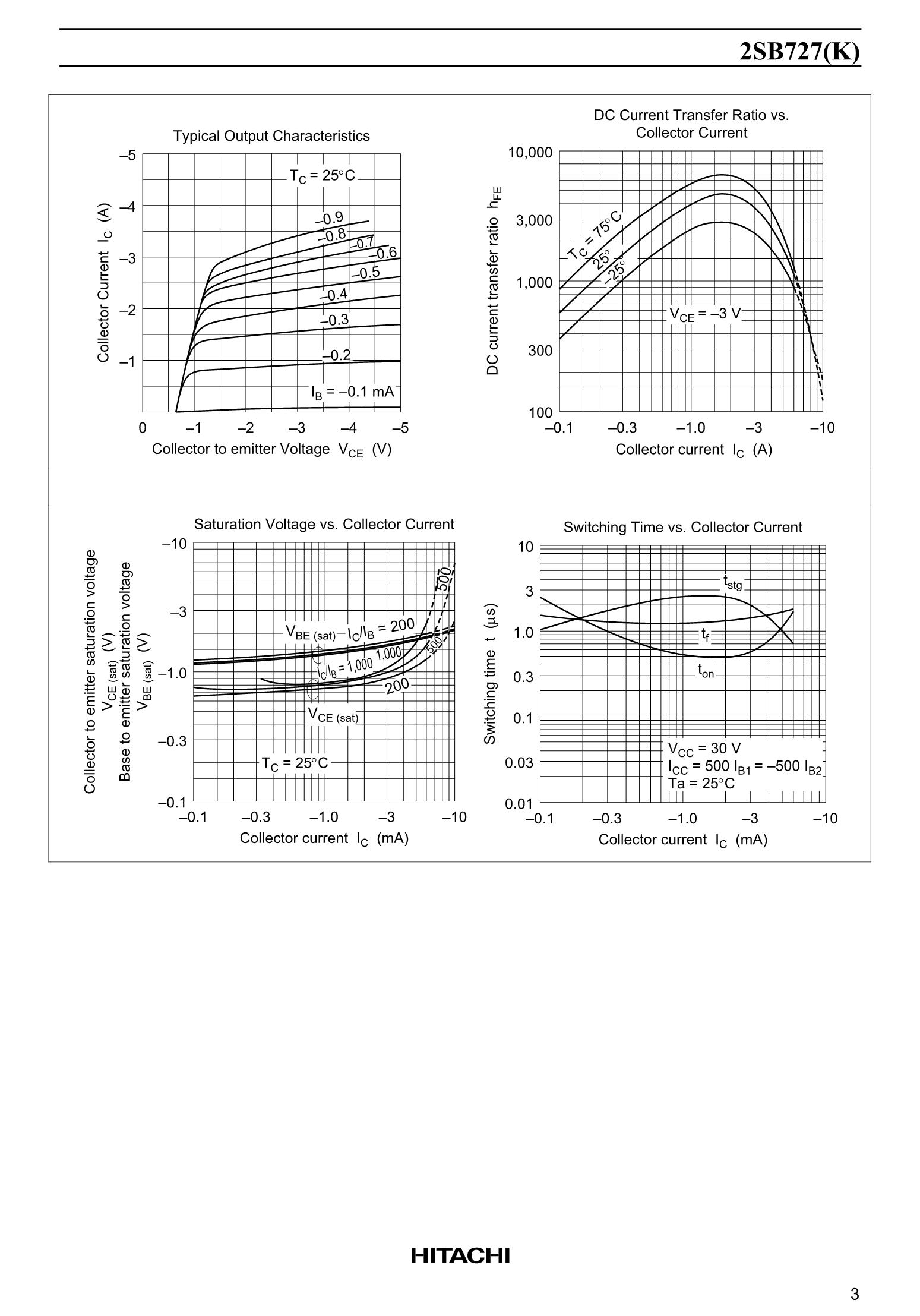 2SB736/B55's pdf picture 3