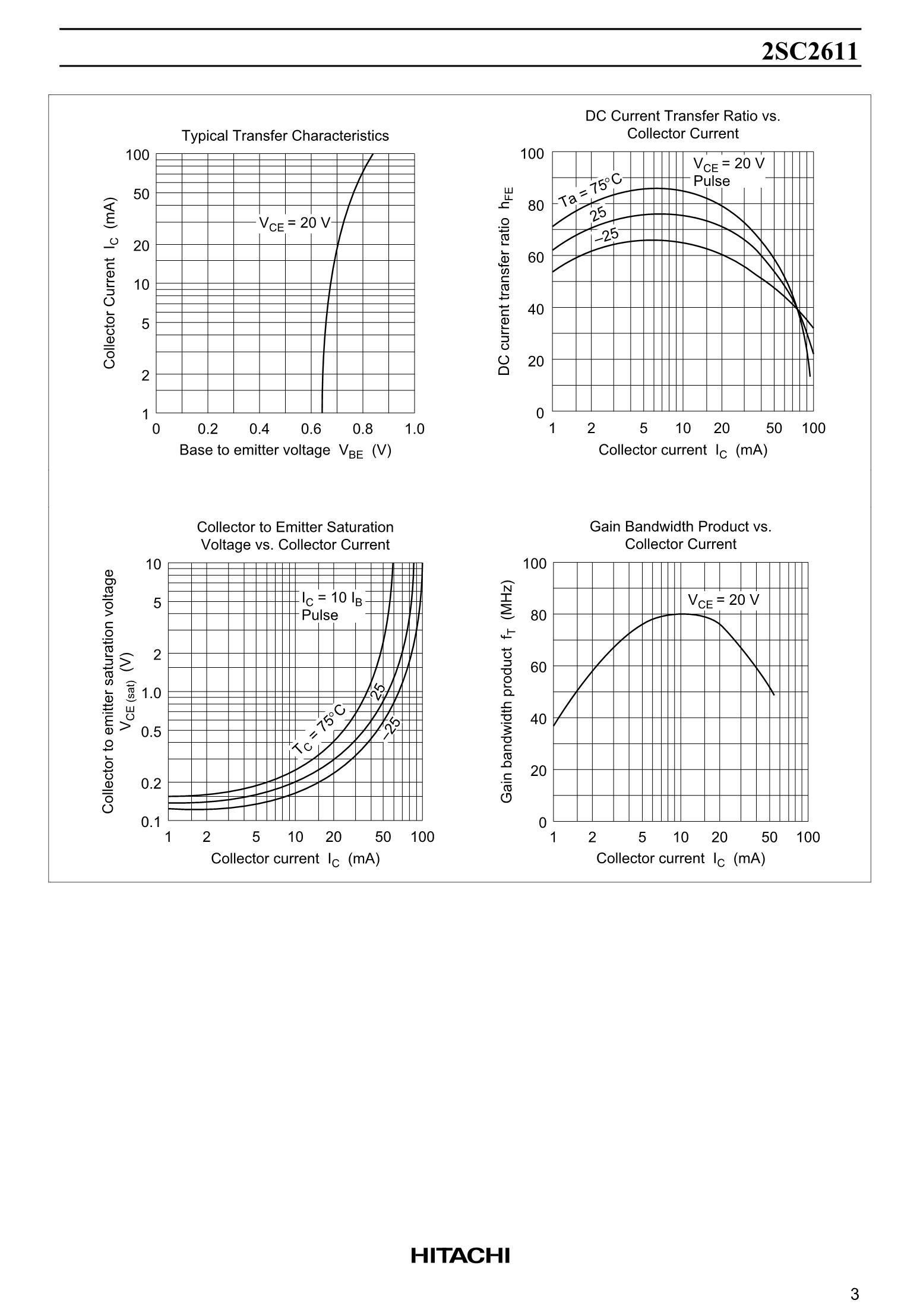 2SC2611's pdf picture 3
