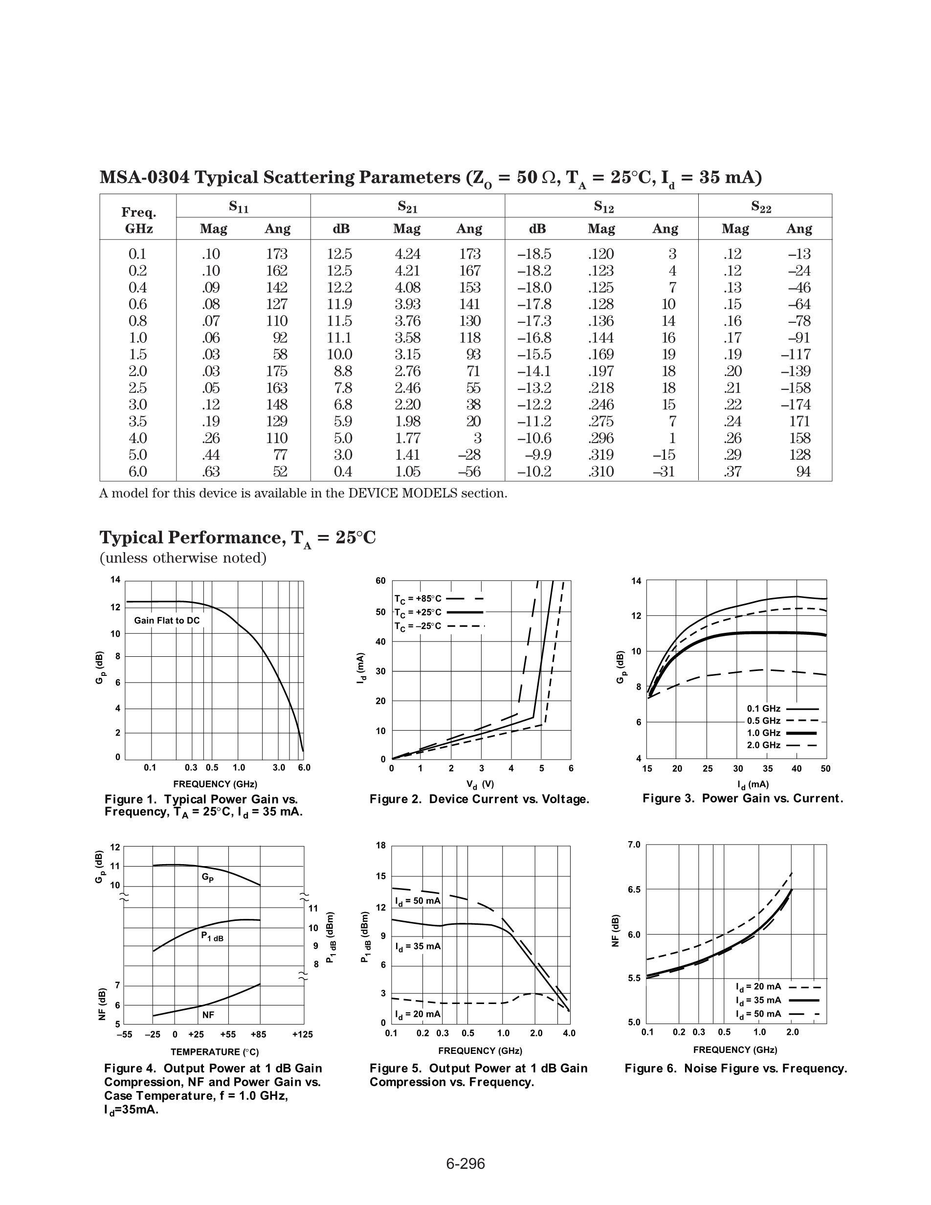 MSA-0385's pdf picture 3