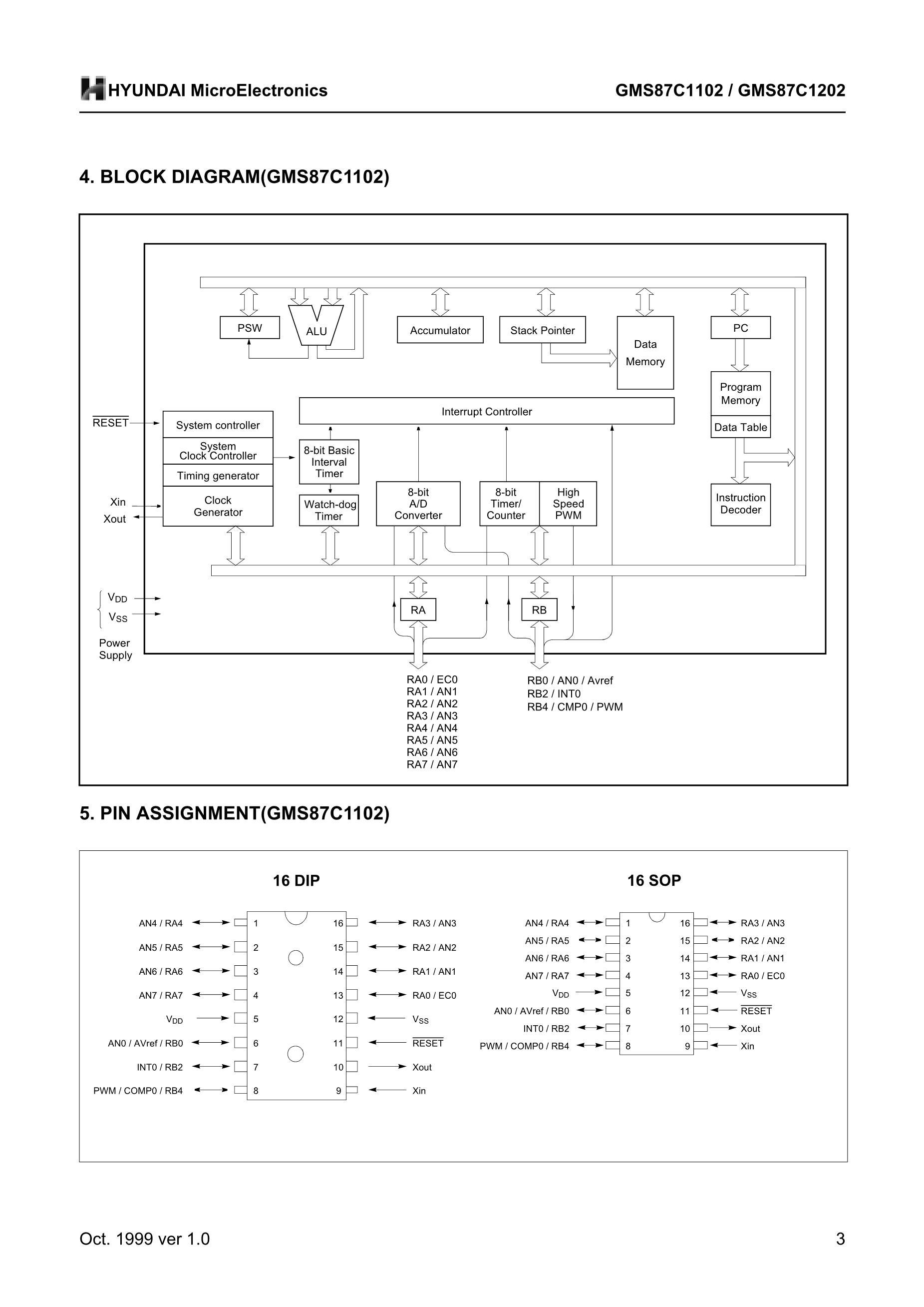 GMS81C7016-LA042's pdf picture 3