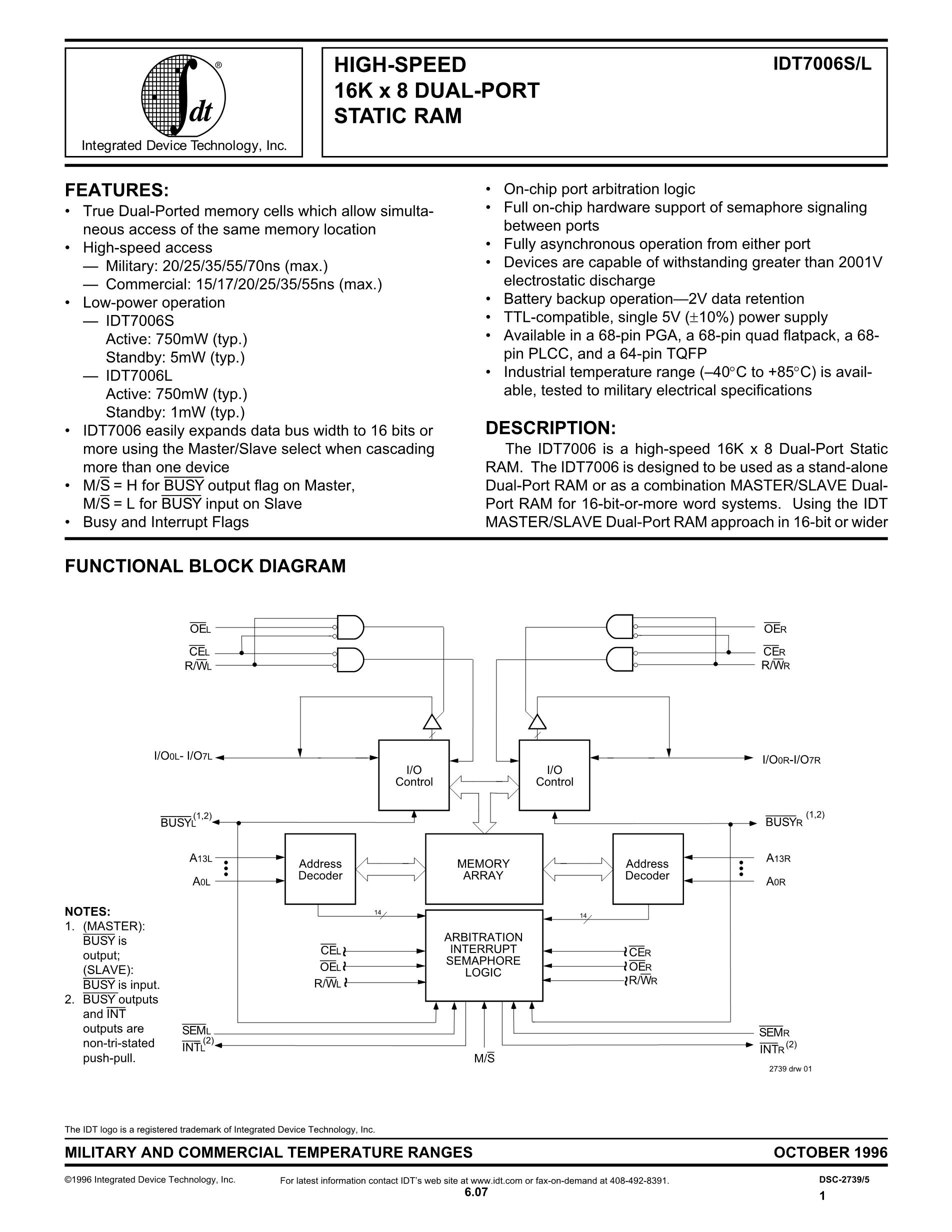 IDT71V256SA12Y's pdf picture 1