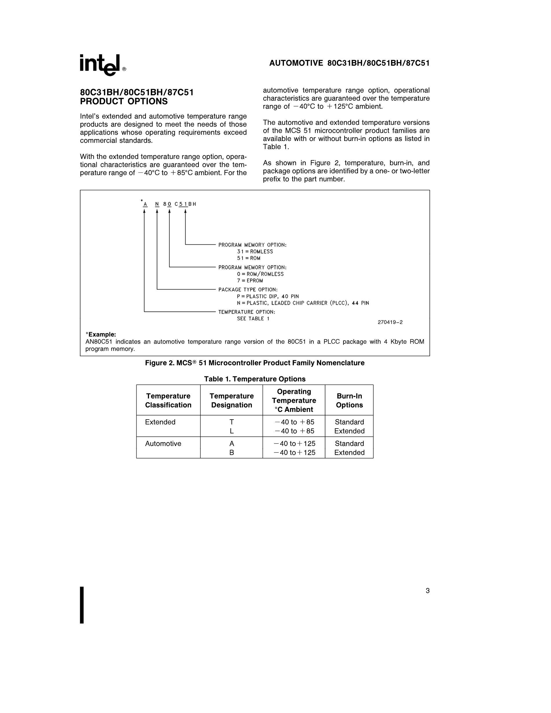 N80C51's pdf picture 3