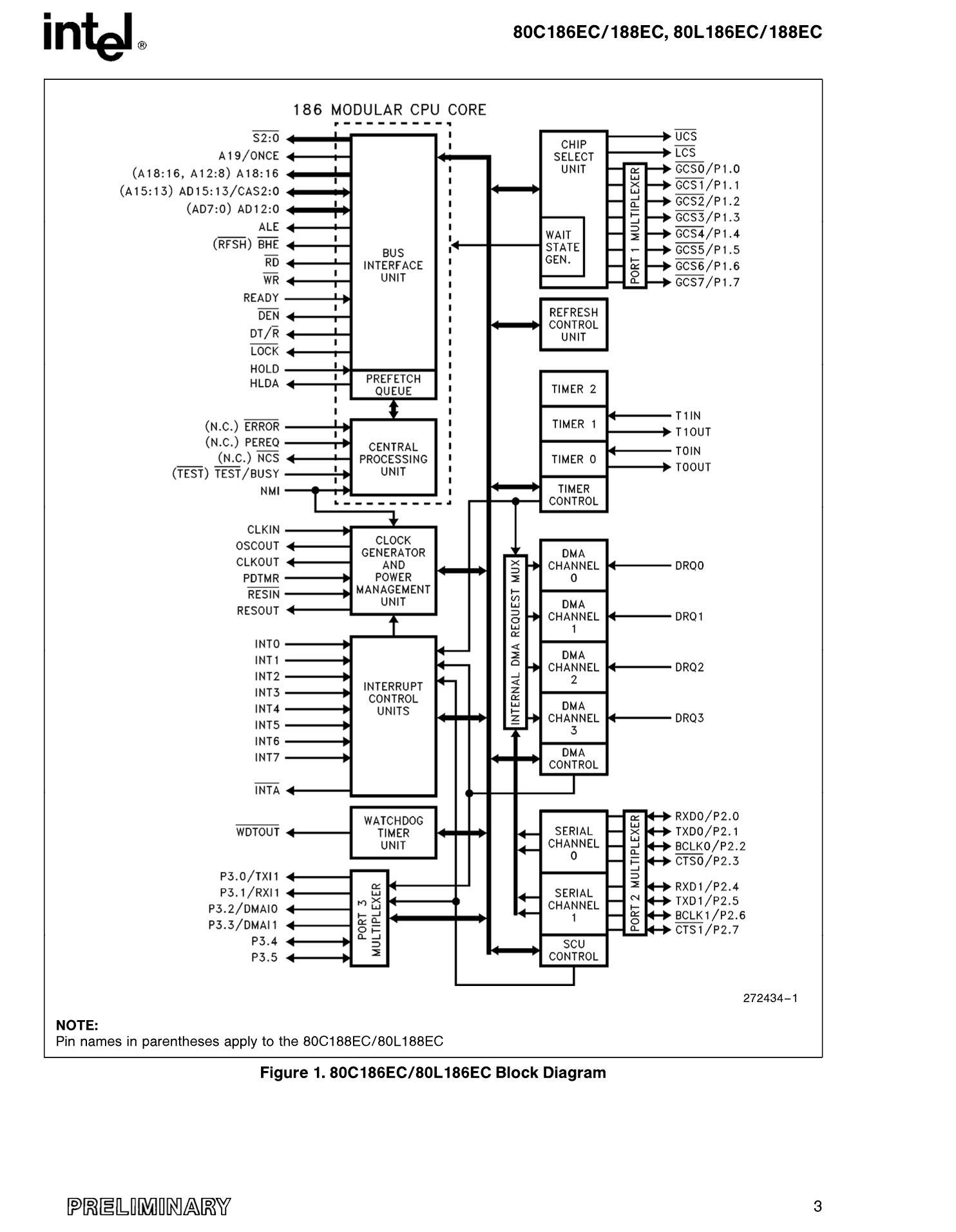 KU80386EX25's pdf picture 3