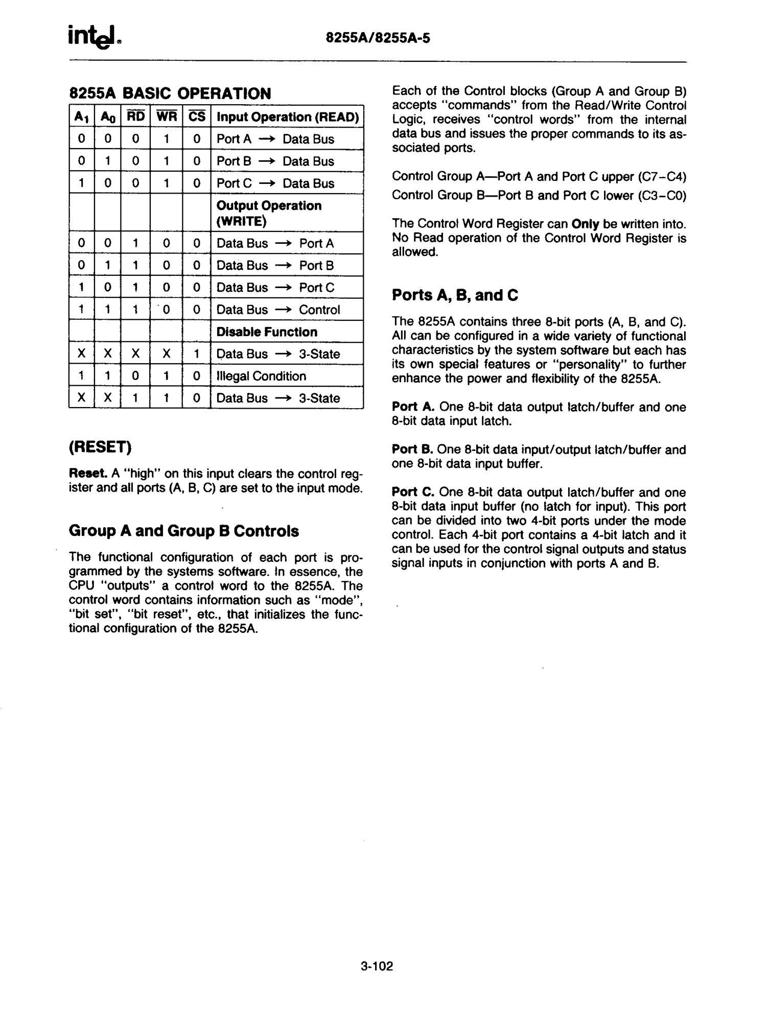P8256's pdf picture 3