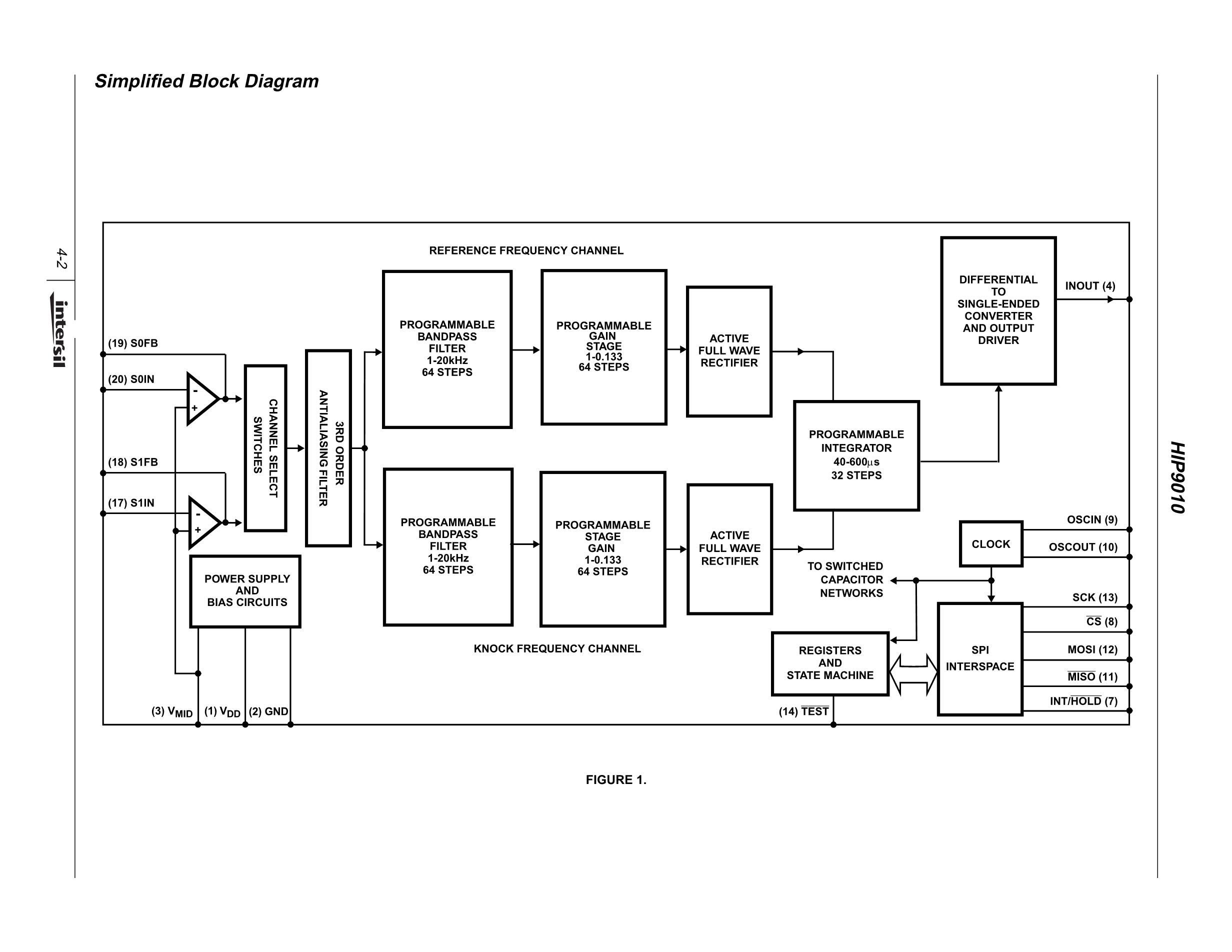 HIP9011AB's pdf picture 2