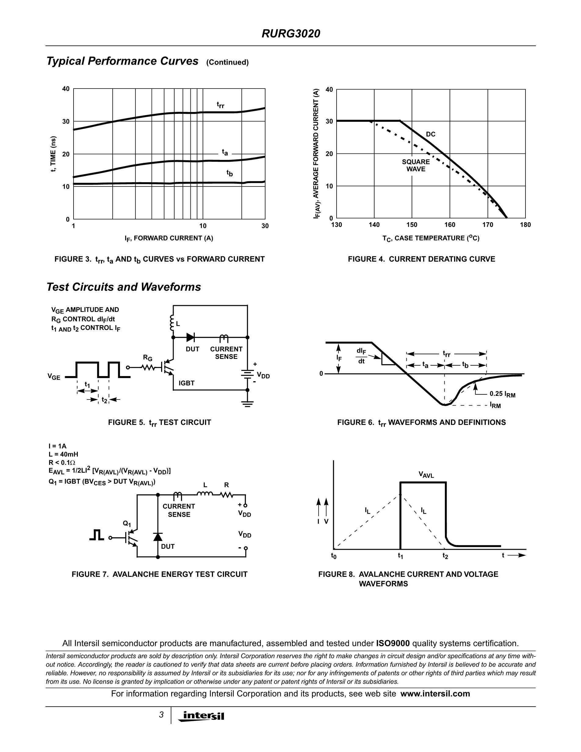 RURG8060's pdf picture 3