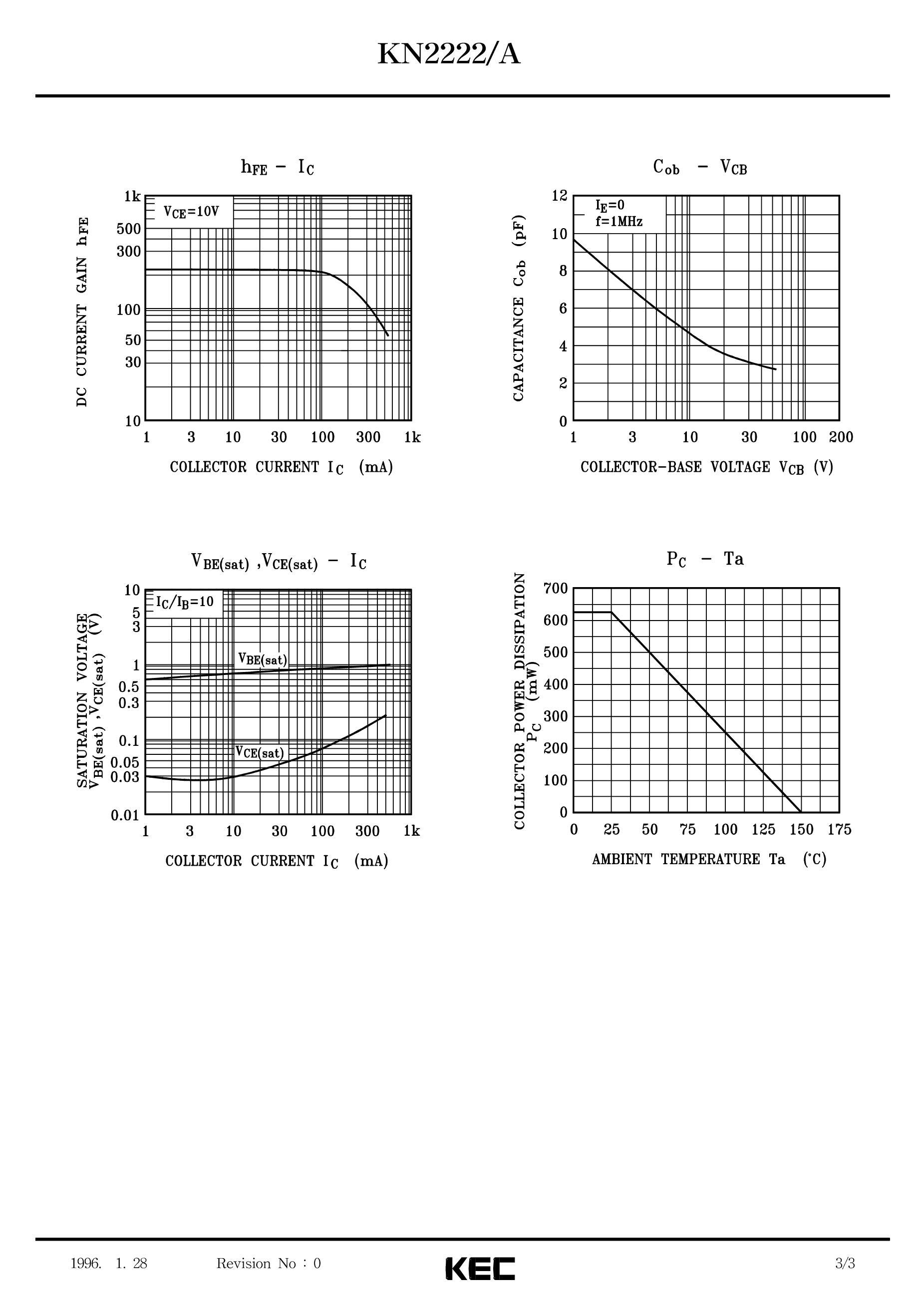 KN2222A's pdf picture 3