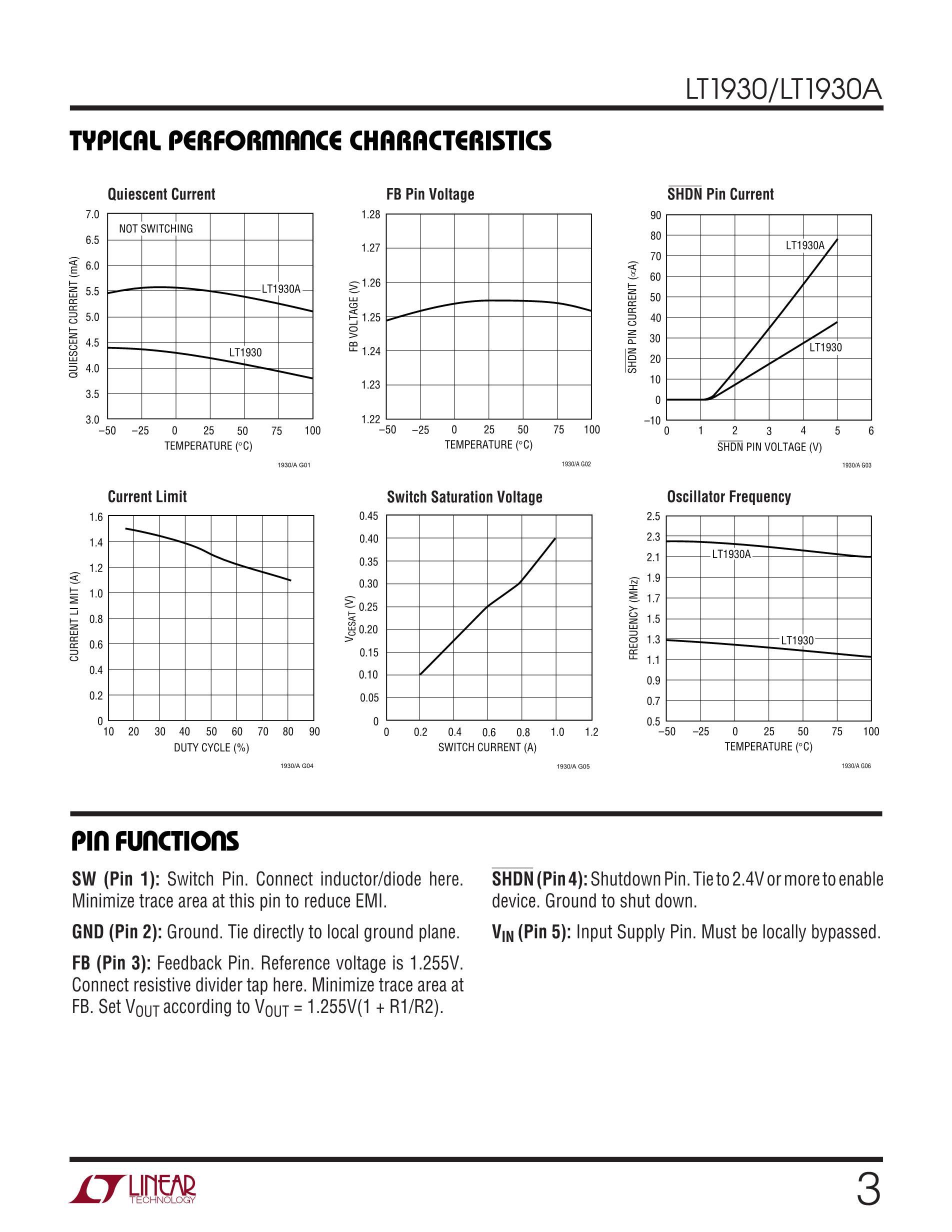 LT1950EGN#TRPBF's pdf picture 3