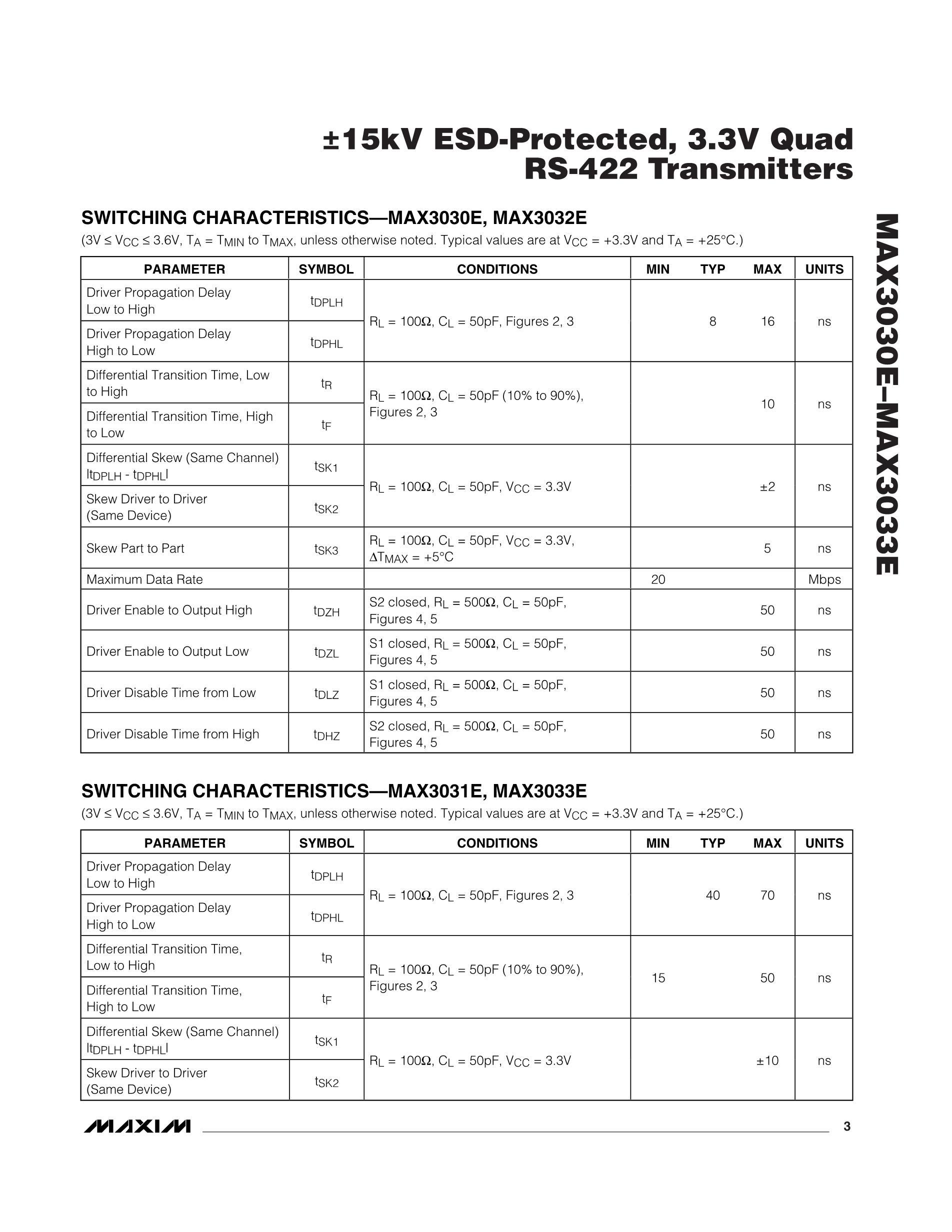 MAX31855EASA+T's pdf picture 3