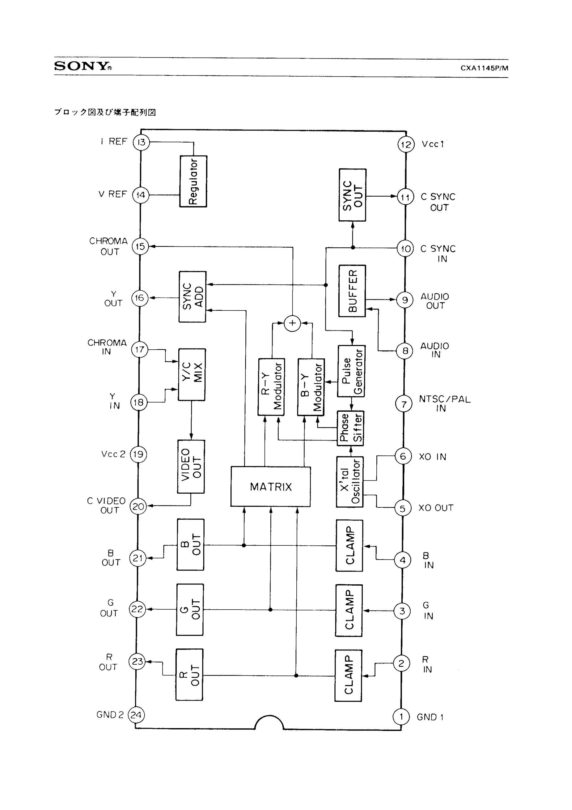 CXA1191's pdf picture 3