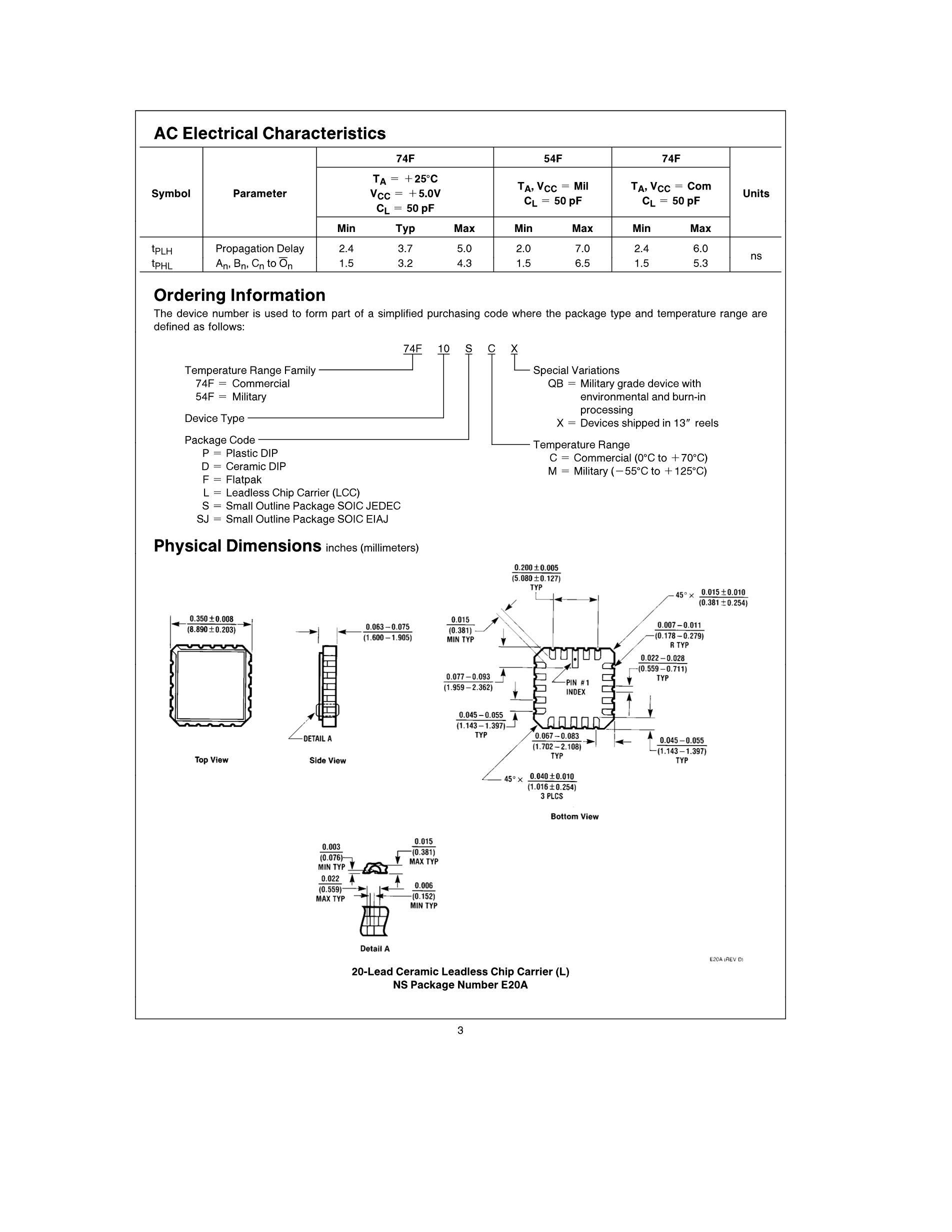 74F194PC's pdf picture 3