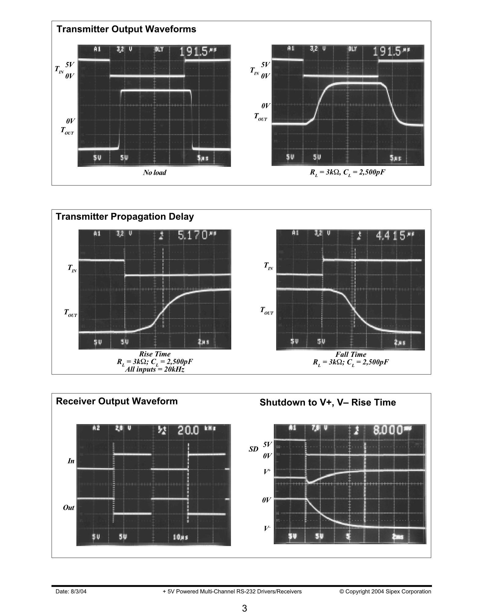 SP241's pdf picture 3