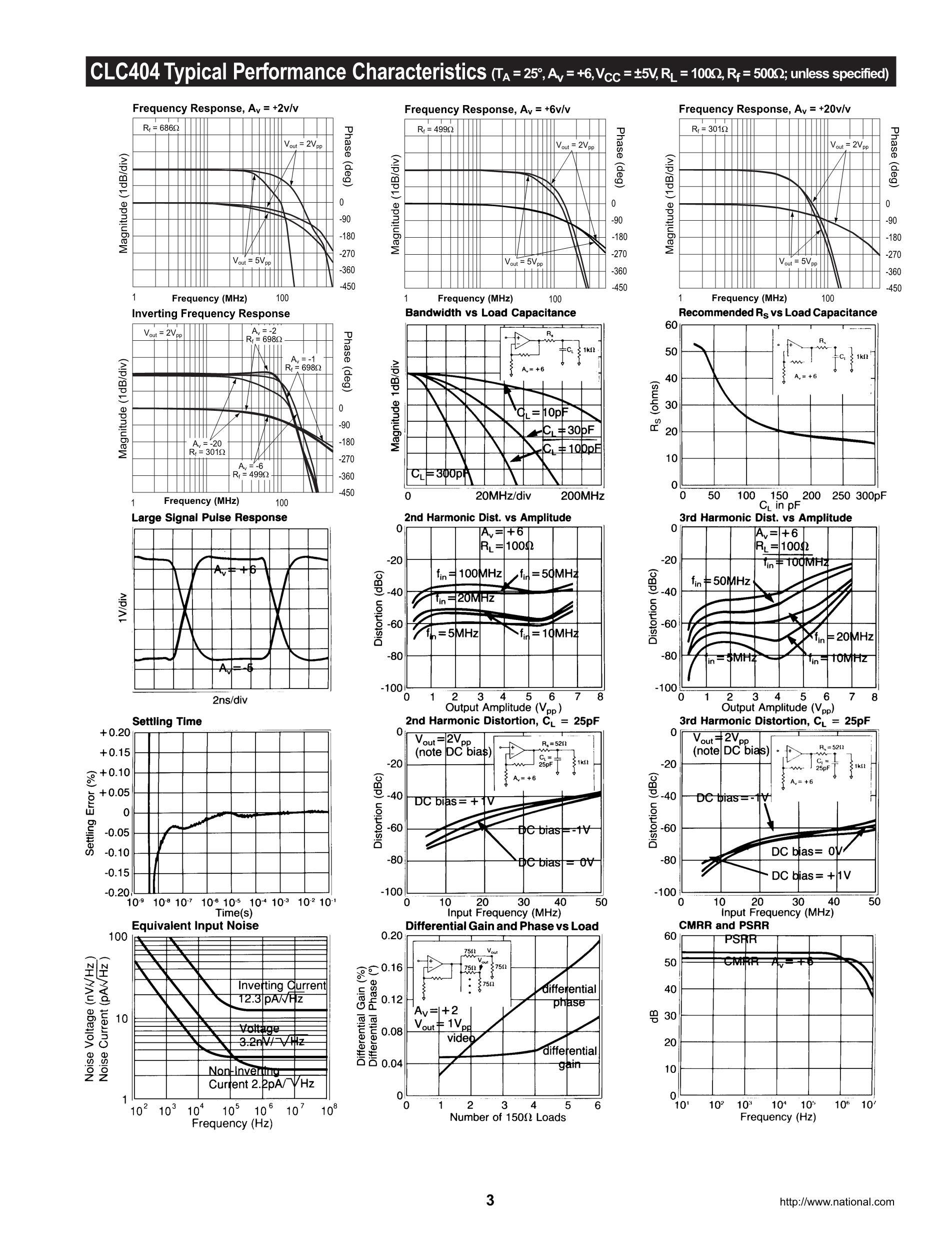CLC410AJP's pdf picture 3