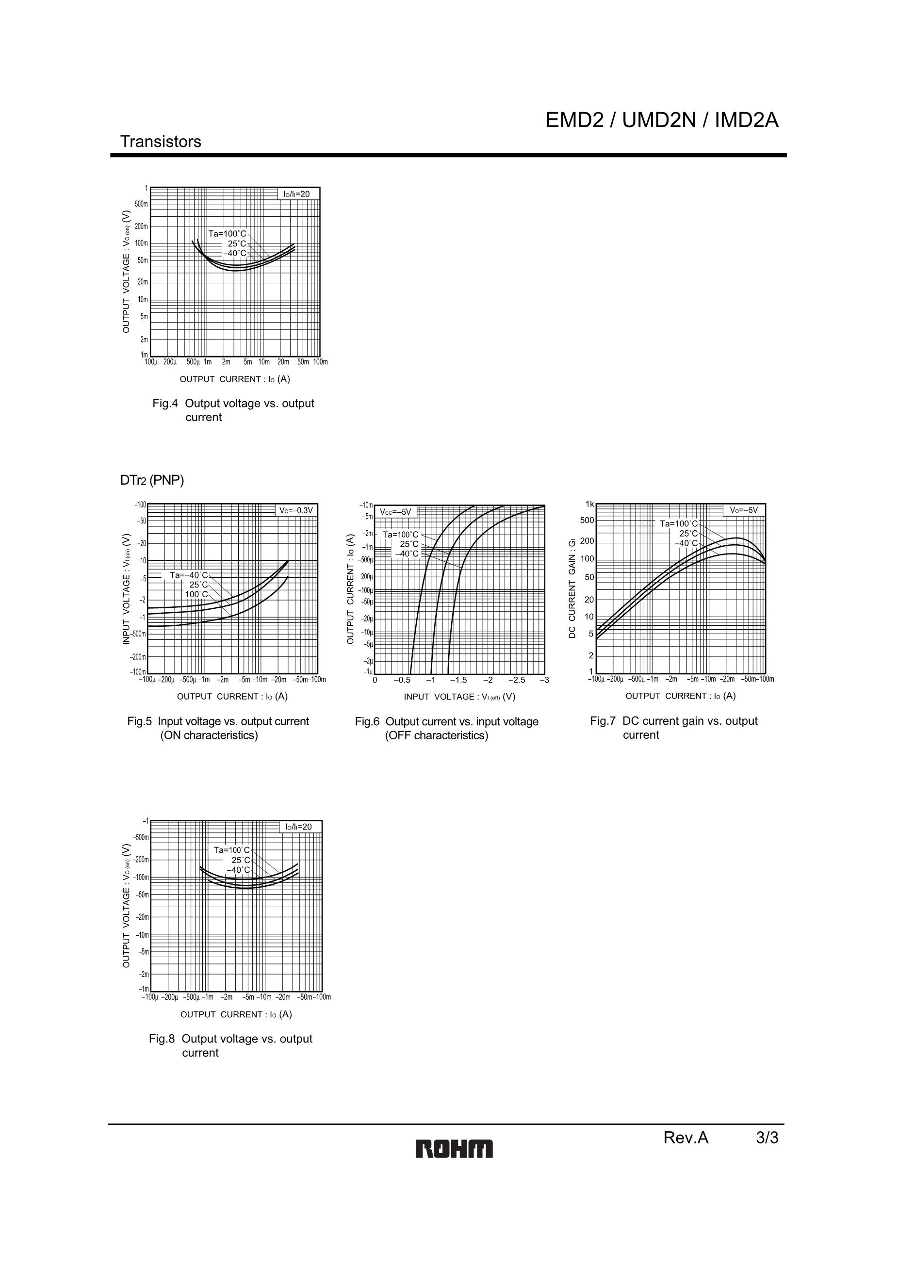 IMD2A/D2's pdf picture 3